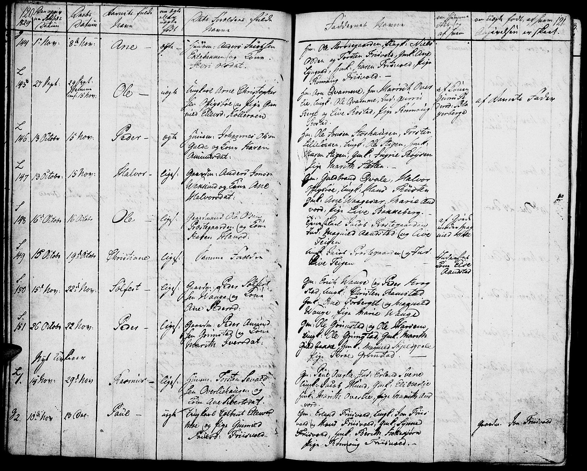 SAH, Lom prestekontor, K/L0005: Ministerialbok nr. 5, 1825-1837, s. 120-121
