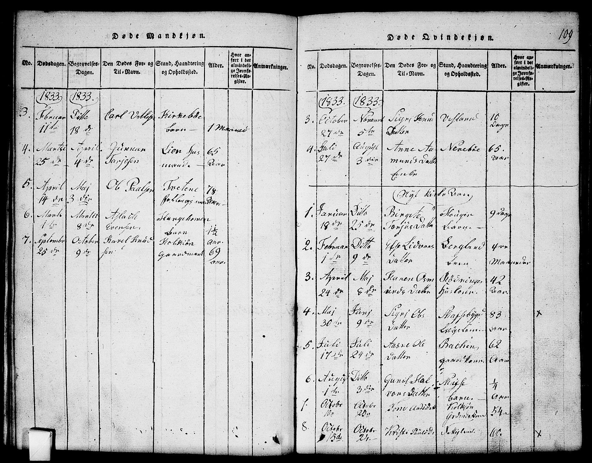 SAKO, Mo kirkebøker, G/Gb/L0001: Klokkerbok nr. II 1, 1814-1843, s. 109
