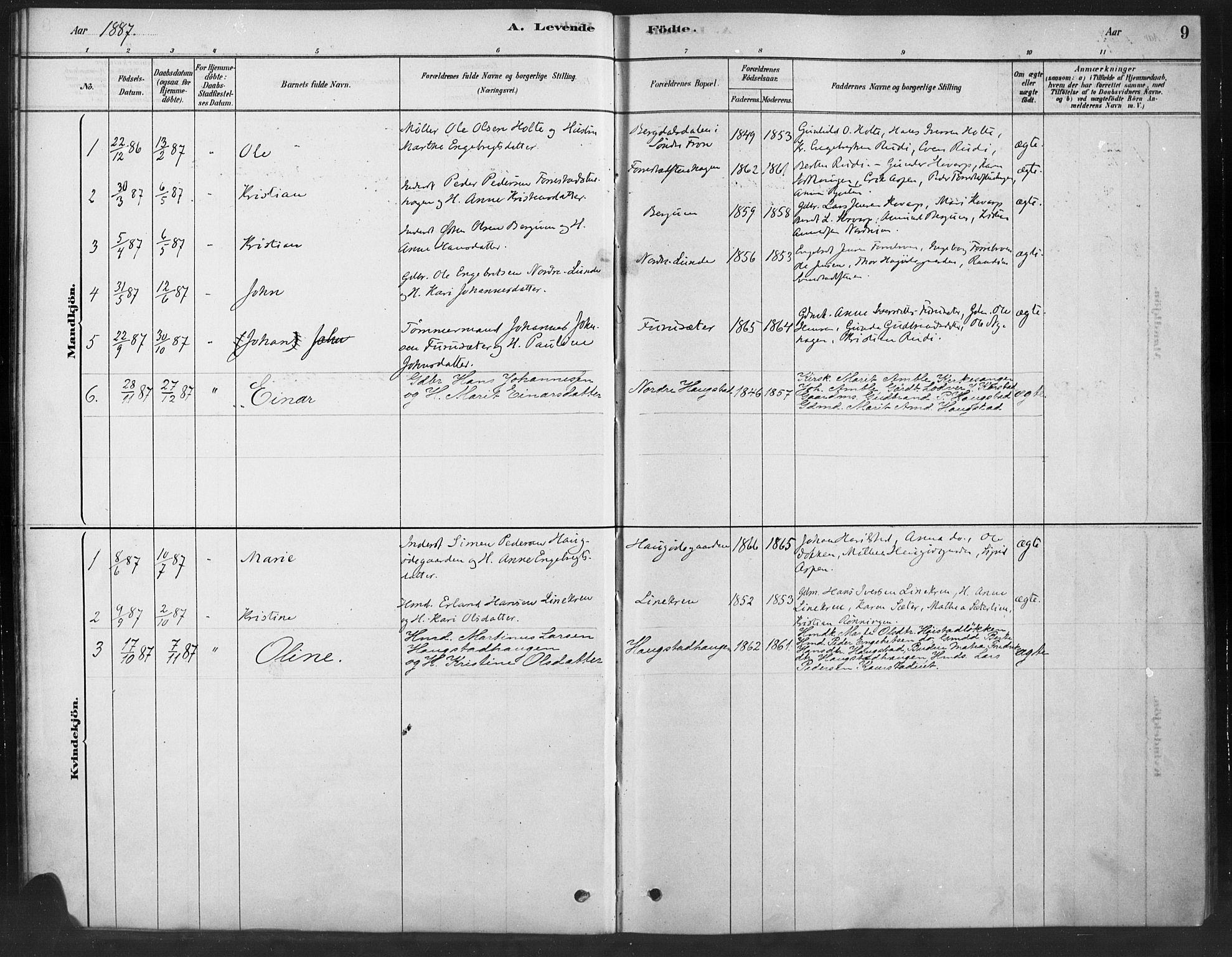 SAH, Ringebu prestekontor, Ministerialbok nr. 10, 1878-1898, s. 9