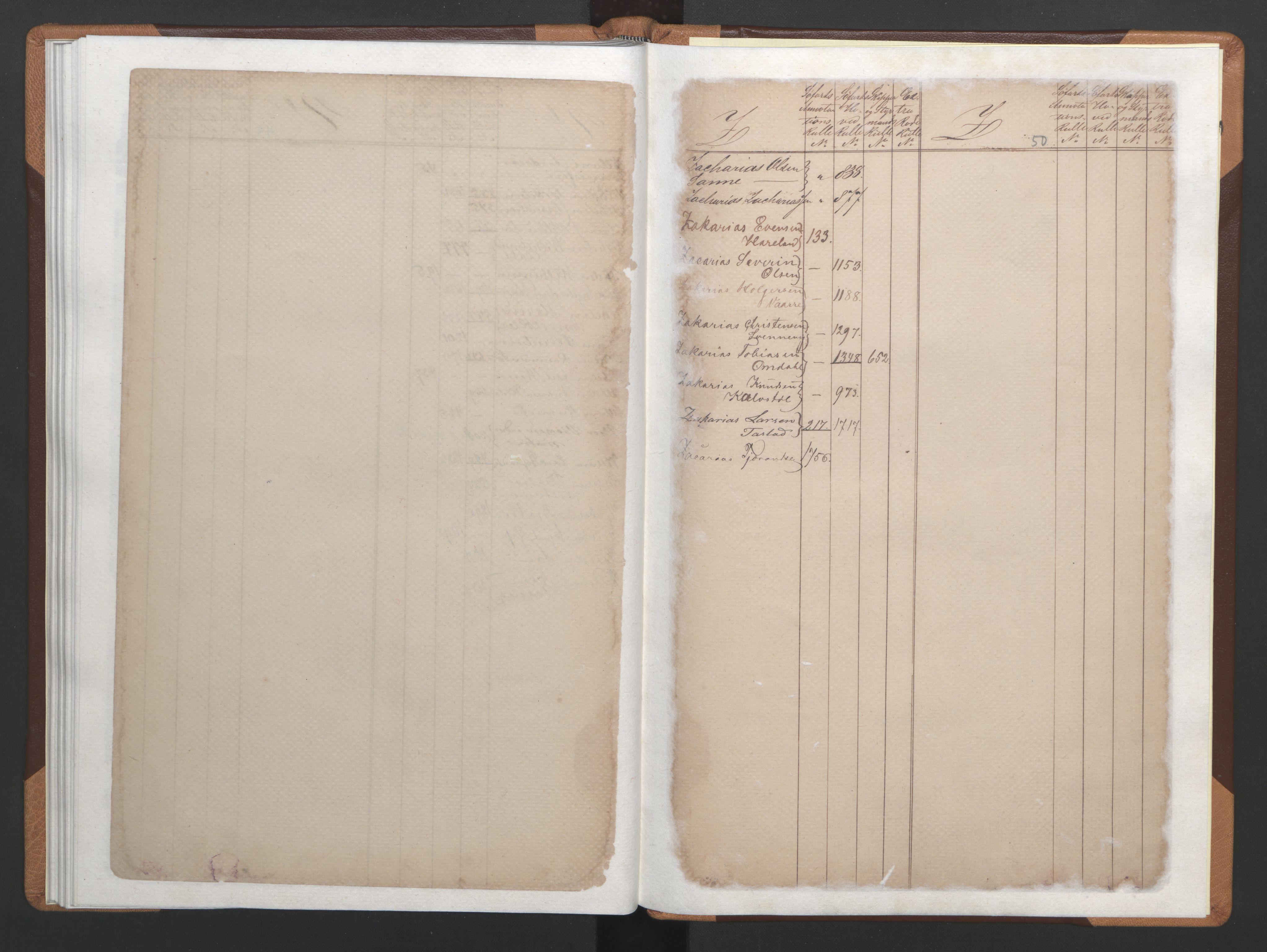 SAST, Stavanger sjømannskontor, F/Fb/Fba/L0002: Navneregister sjøfartsruller, 1860-1869, s. 51