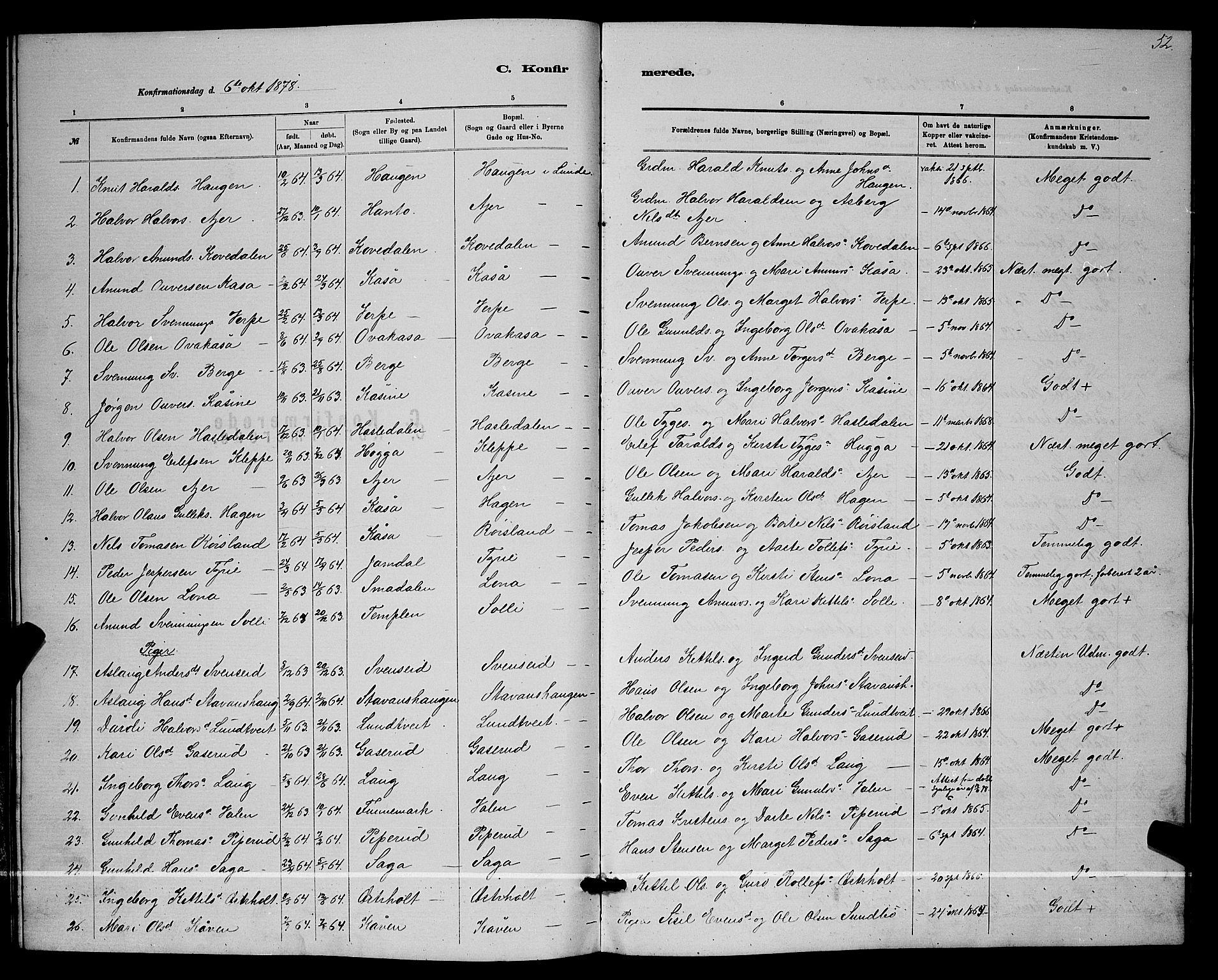 SAKO, Lunde kirkebøker, G/Ga/L0001b: Klokkerbok nr. I 1, 1879-1887, s. 52