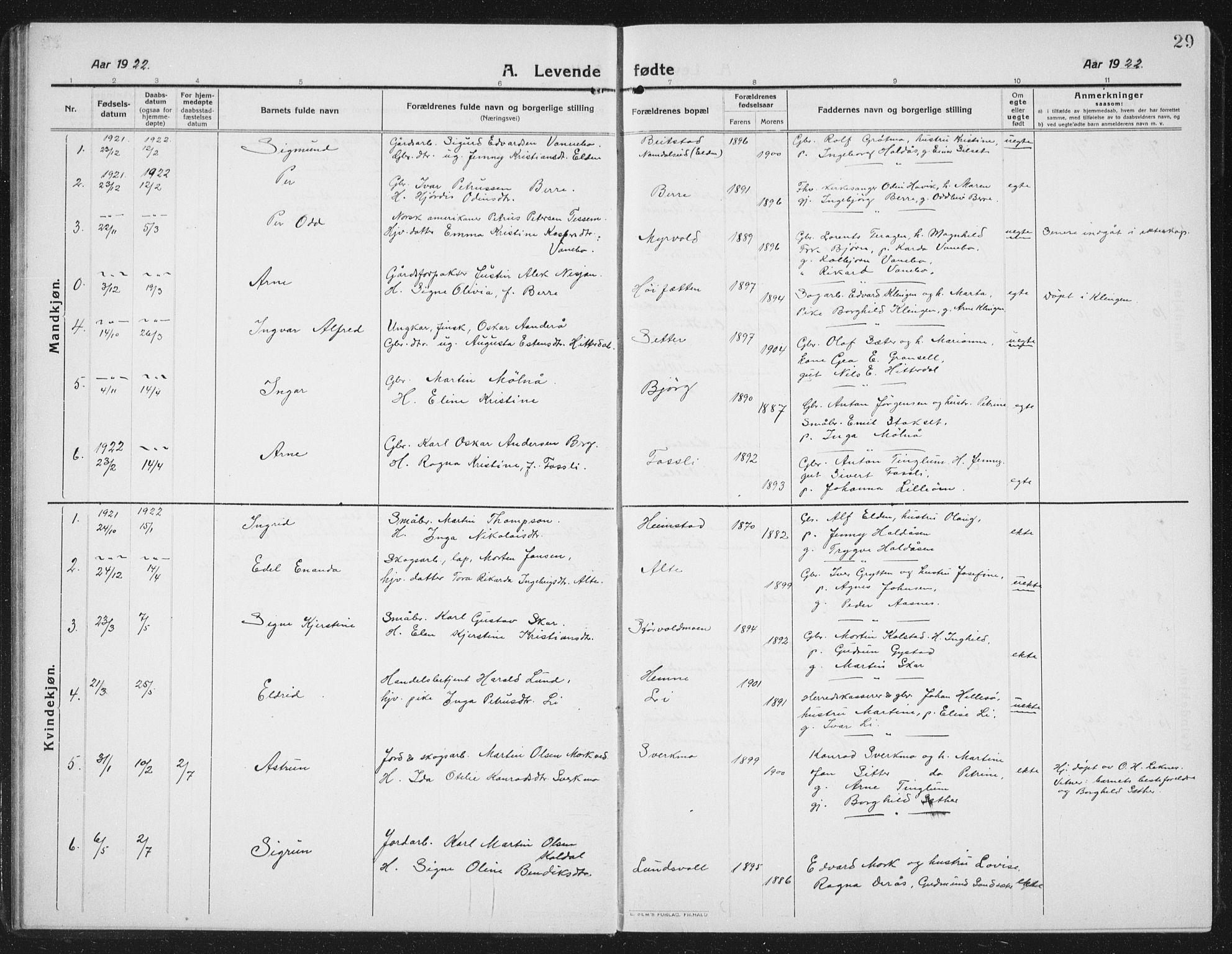 SAT, Ministerialprotokoller, klokkerbøker og fødselsregistre - Nord-Trøndelag, 742/L0413: Klokkerbok nr. 742C04, 1911-1938, s. 29
