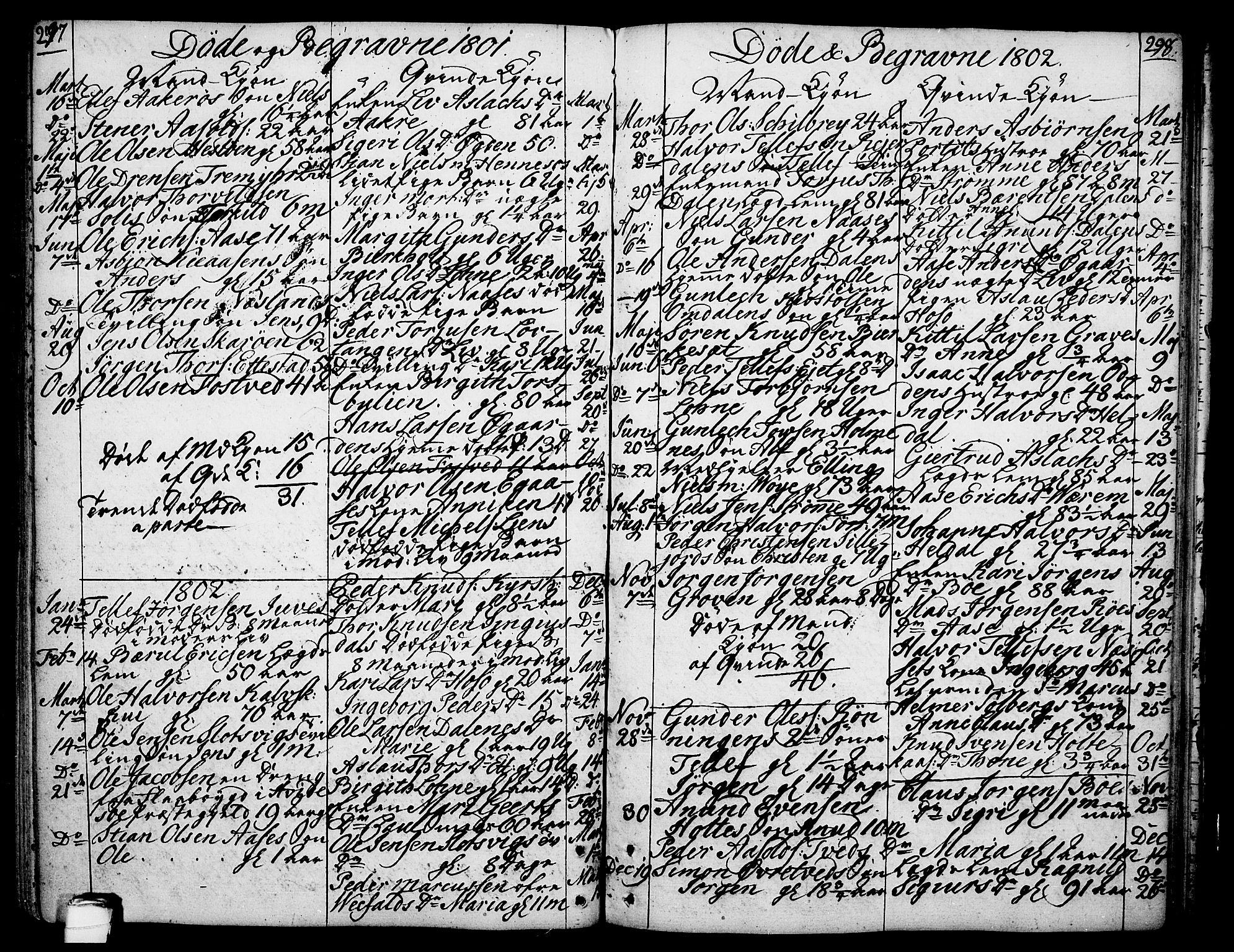SAKO, Drangedal kirkebøker, F/Fa/L0003: Ministerialbok nr. 3, 1768-1814, s. 297-298