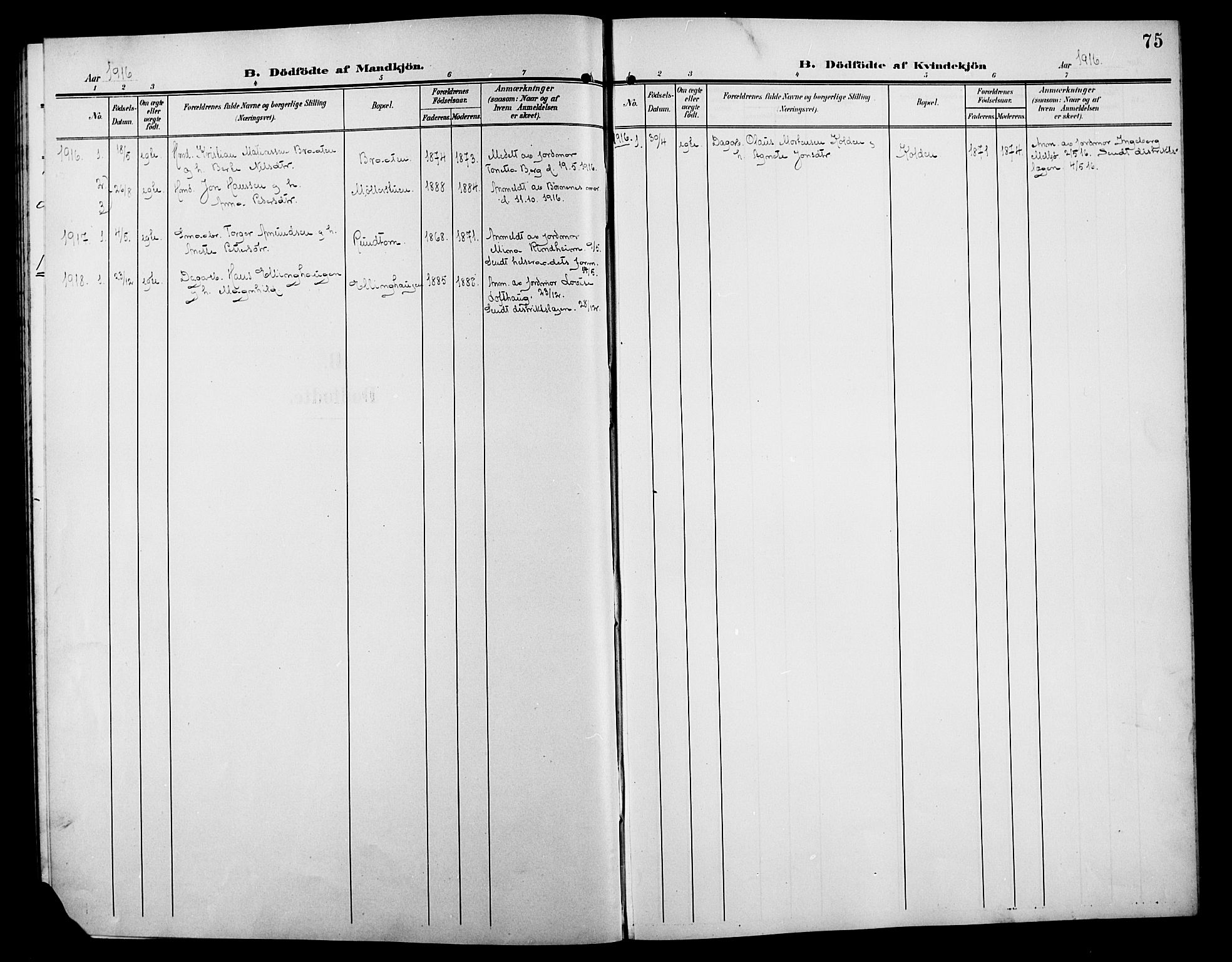 SAH, Østre Gausdal prestekontor, Klokkerbok nr. 4, 1905-1923, s. 75