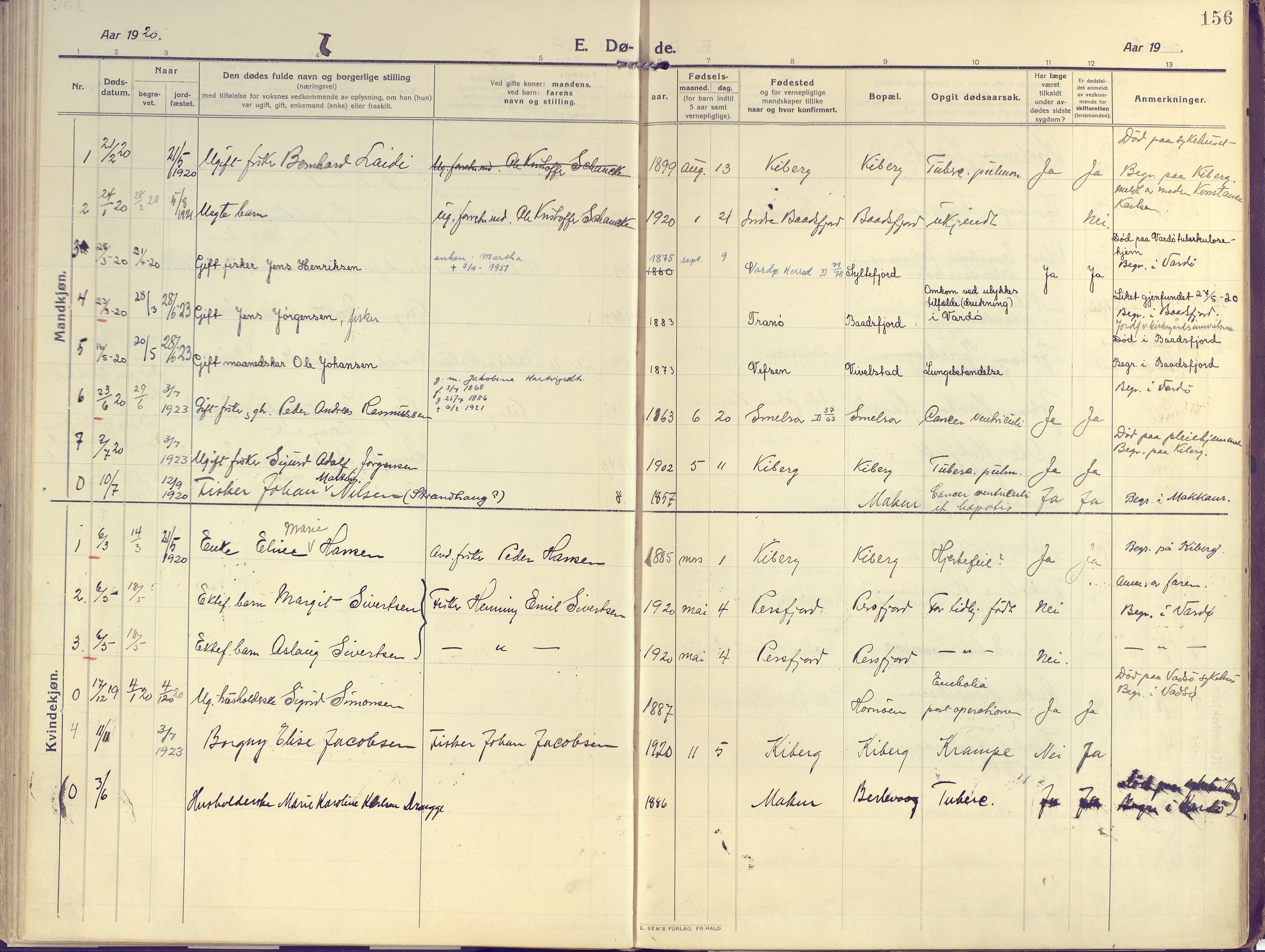 SATØ, Vardø sokneprestkontor, H/Ha/L0013kirke: Ministerialbok nr. 13, 1912-1928, s. 156