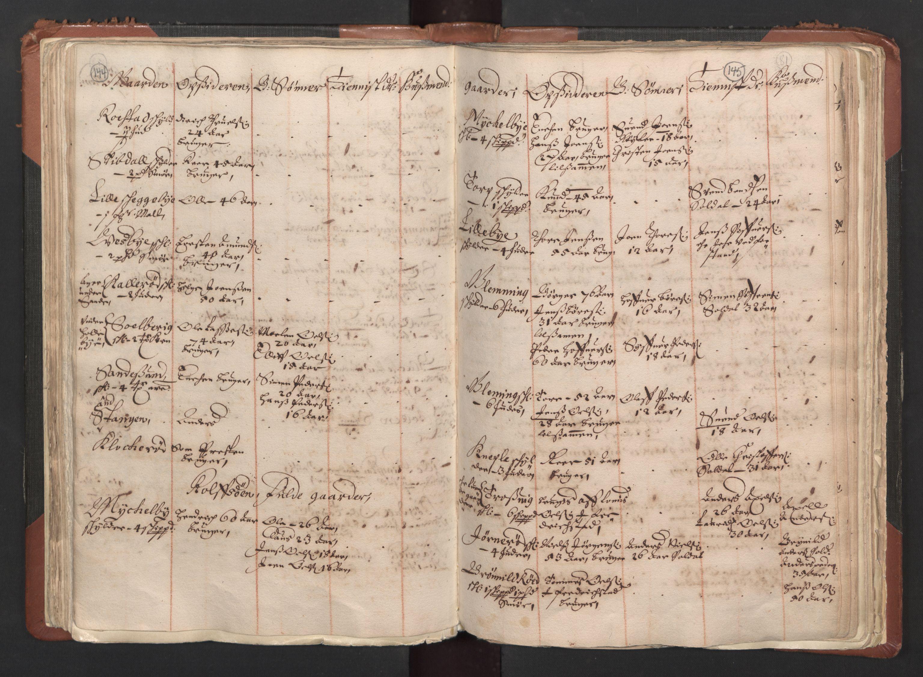 RA, Fogdenes og sorenskrivernes manntall 1664-1666, nr. 1: Fogderier (len og skipreider) i nåværende Østfold fylke, 1664, s. 144-145
