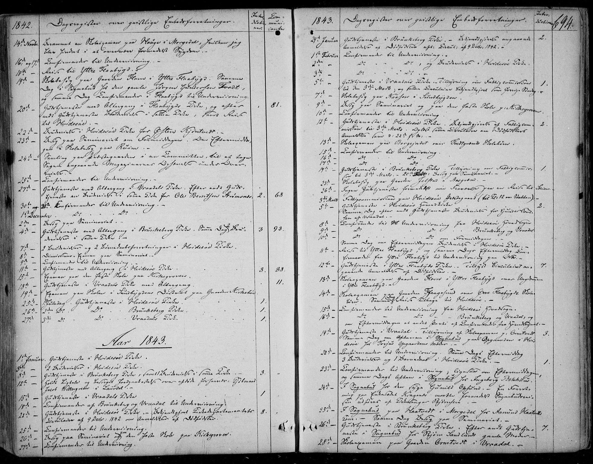 SAKO, Kviteseid kirkebøker, F/Fa/L0006: Ministerialbok nr. I 6, 1836-1858, s. 694