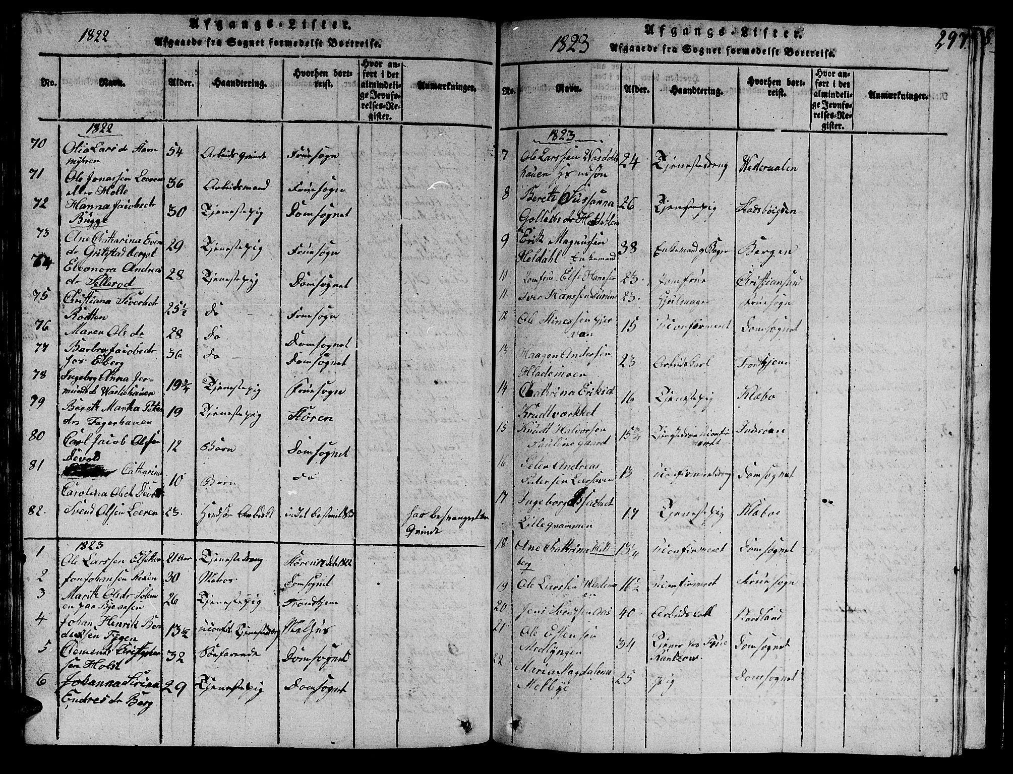SAT, Ministerialprotokoller, klokkerbøker og fødselsregistre - Sør-Trøndelag, 606/L0307: Klokkerbok nr. 606C03, 1817-1824, s. 297