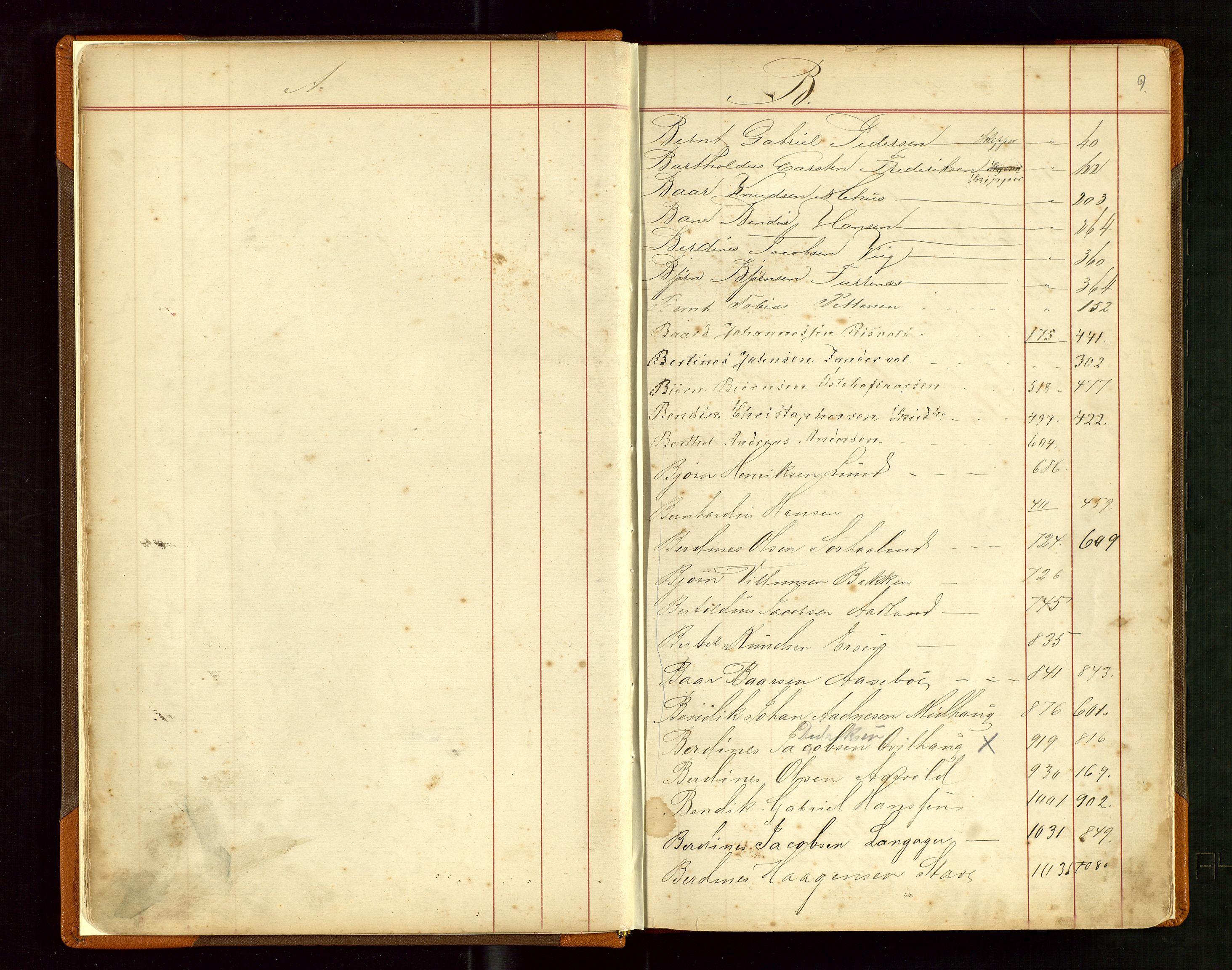 SAST, Haugesund sjømannskontor, F/Fb/Fba/L0003: Navneregister med henvisning til rullenummer (fornavn) Haugesund krets, 1860-1948, s. 9