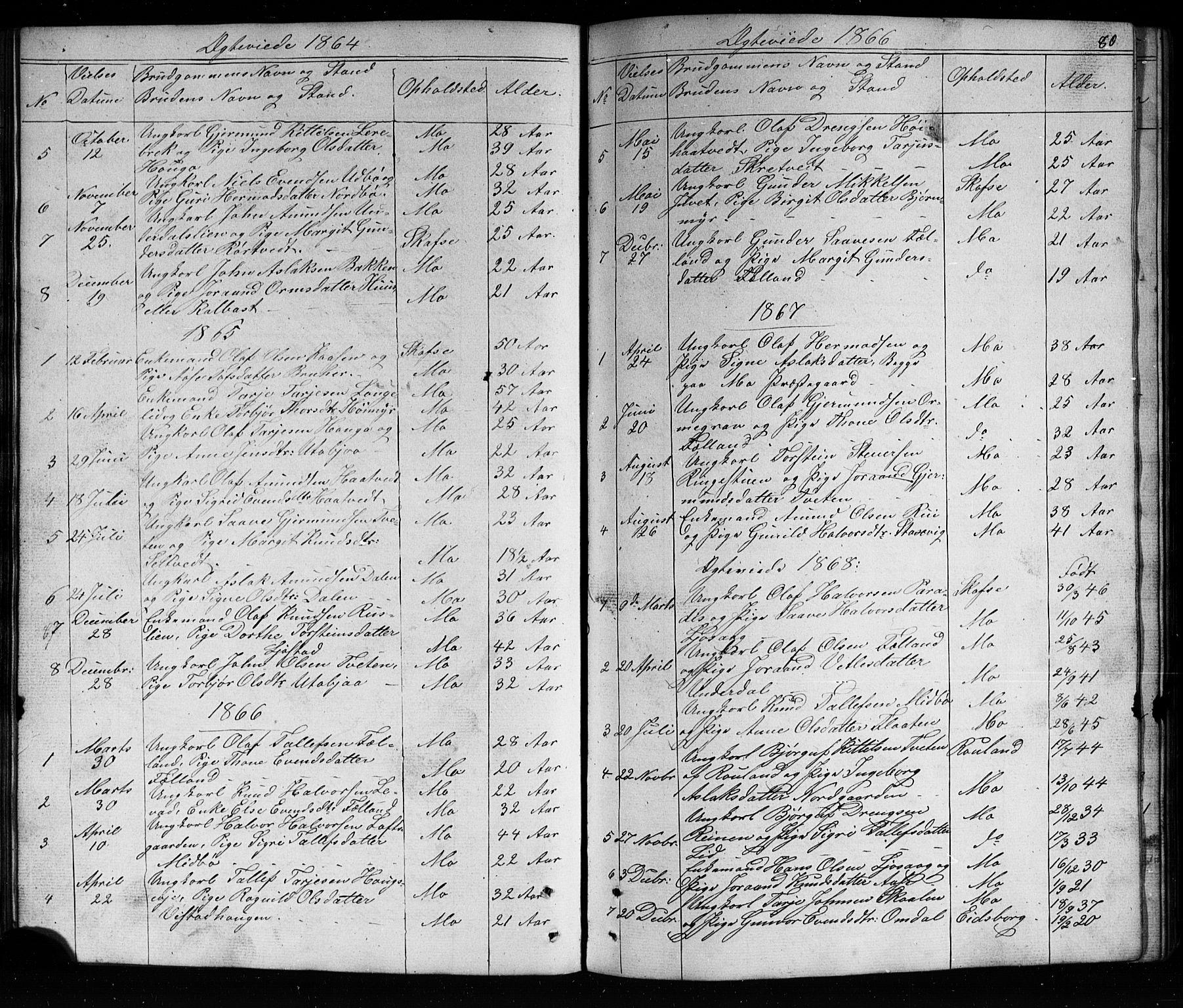 SAKO, Mo kirkebøker, G/Ga/L0001: Klokkerbok nr. I 1, 1851-1891, s. 80