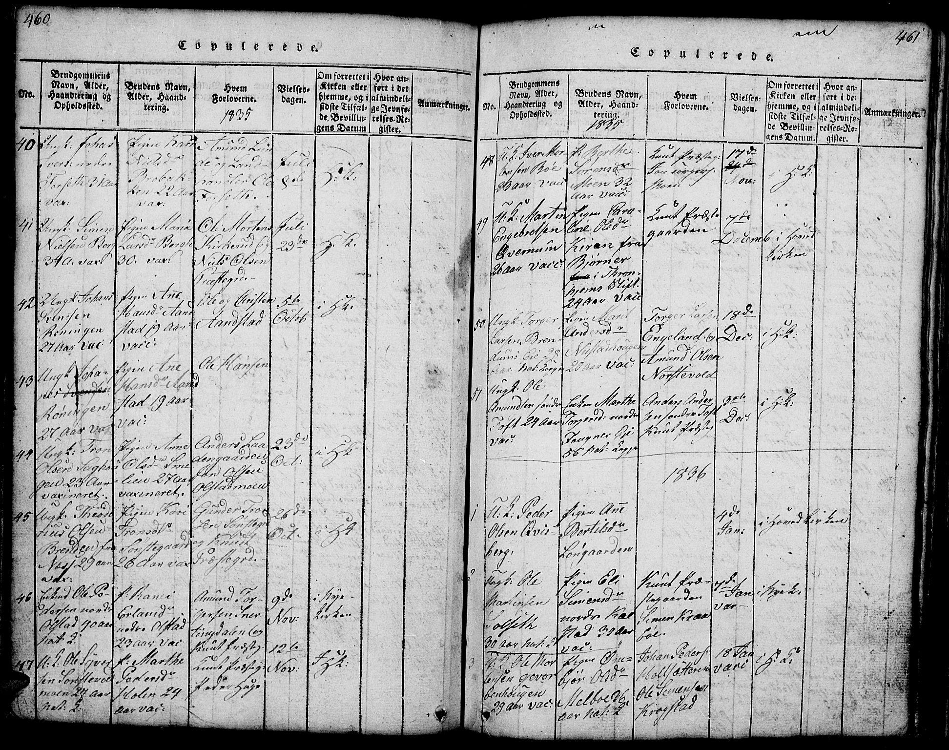 SAH, Gausdal prestekontor, Klokkerbok nr. 1, 1817-1848, s. 460-461