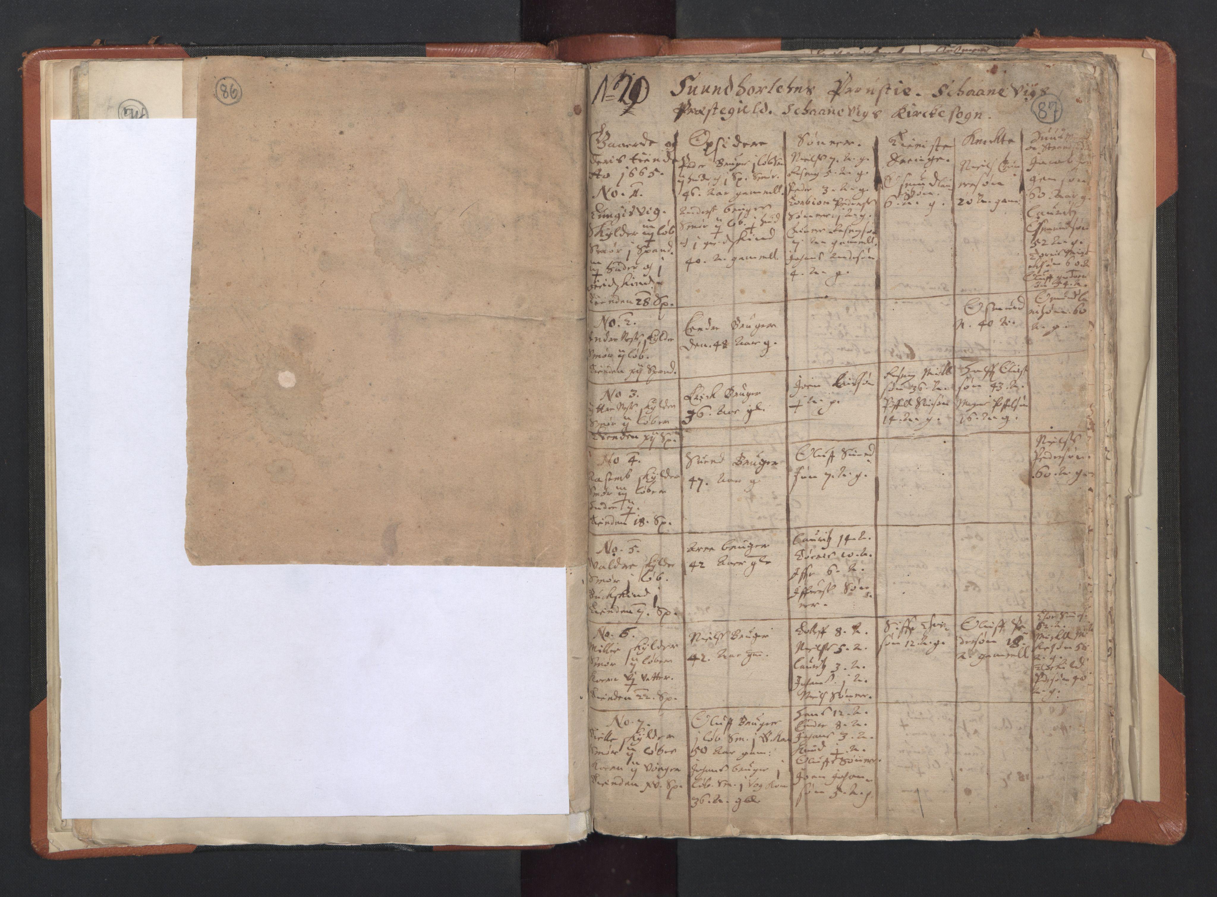 RA, Sogneprestenes manntall 1664-1666, nr. 20: Sunnhordland prosti, 1664-1666, s. 86-87