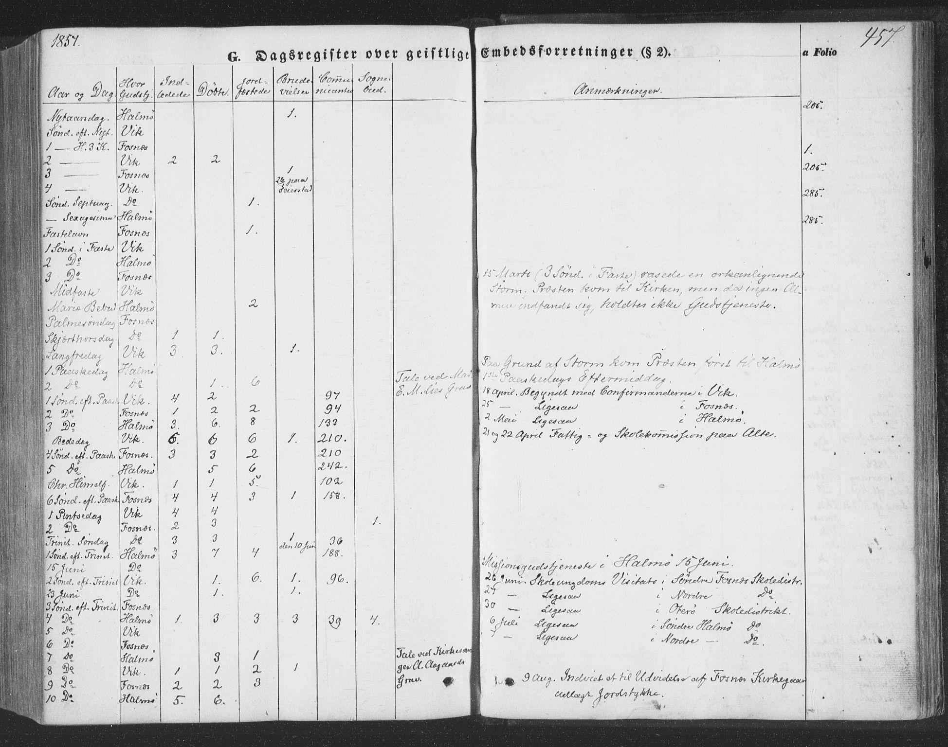 SAT, Ministerialprotokoller, klokkerbøker og fødselsregistre - Nord-Trøndelag, 773/L0615: Ministerialbok nr. 773A06, 1857-1870, s. 457