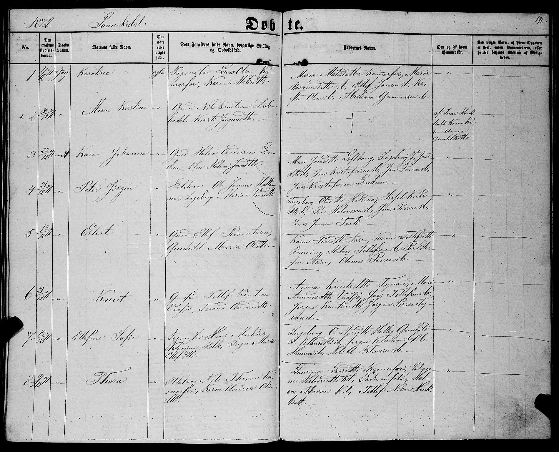 SAKO, Sannidal kirkebøker, F/Fa/L0011: Ministerialbok nr. 11, 1863-1873, s. 191