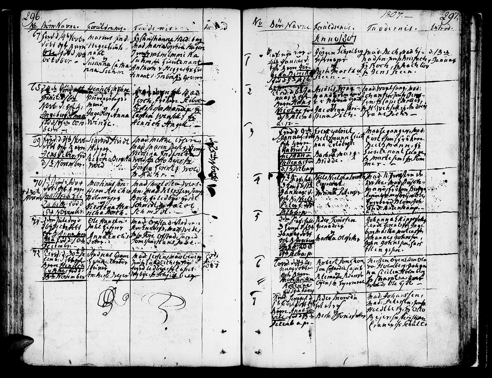 SAT, Ministerialprotokoller, klokkerbøker og fødselsregistre - Sør-Trøndelag, 602/L0104: Ministerialbok nr. 602A02, 1774-1814, s. 296-297