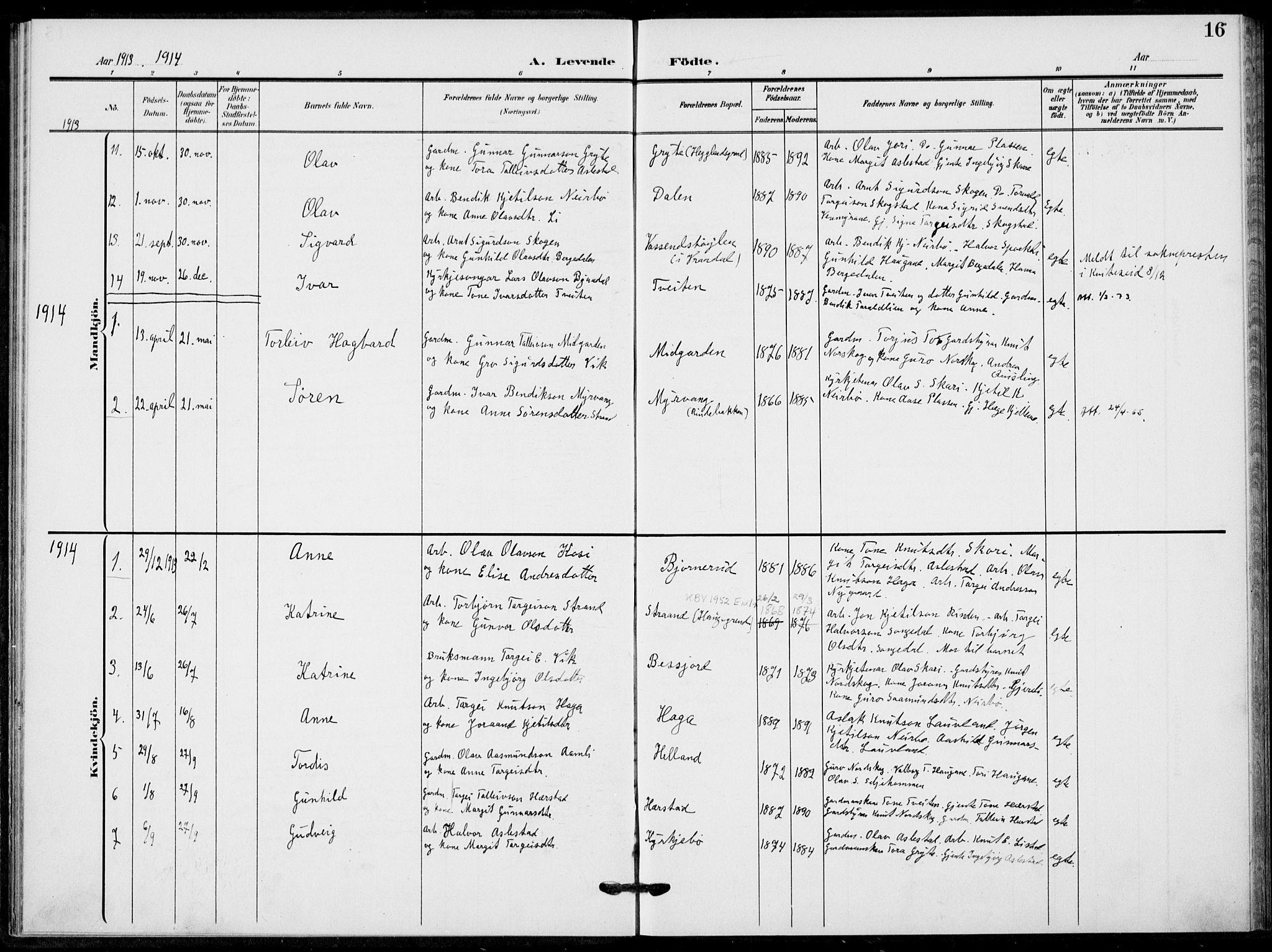 SAKO, Fyresdal kirkebøker, F/Fb/L0004: Ministerialbok nr. II 4, 1903-1920, s. 16