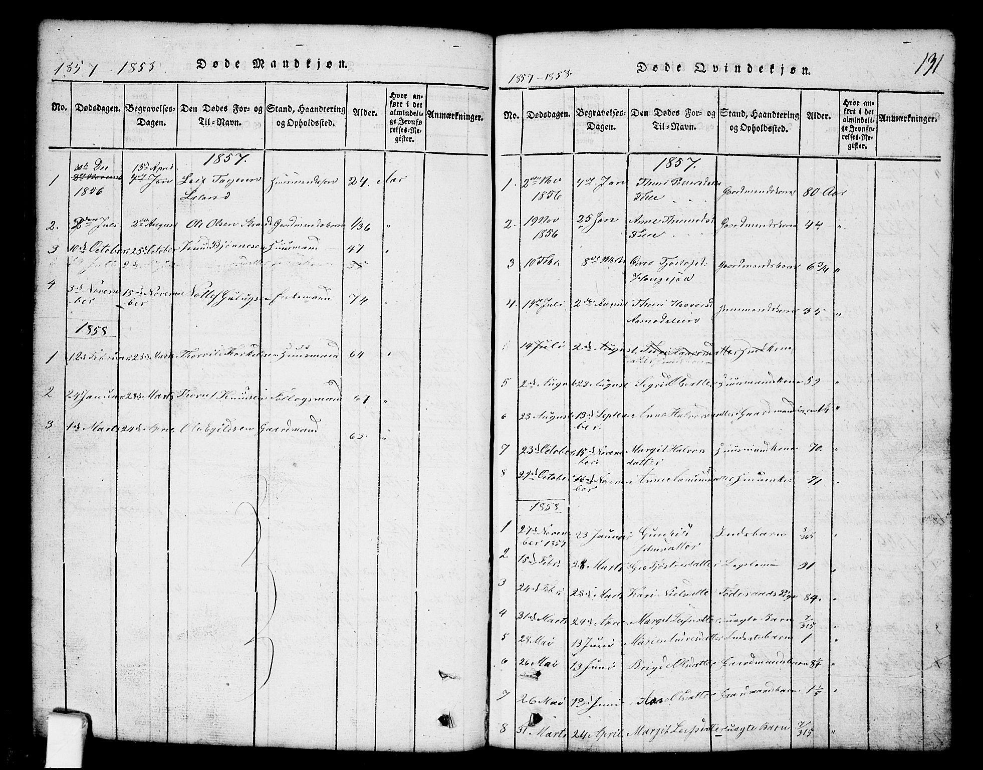 SAKO, Nissedal kirkebøker, G/Gb/L0001: Klokkerbok nr. II 1, 1814-1862, s. 131