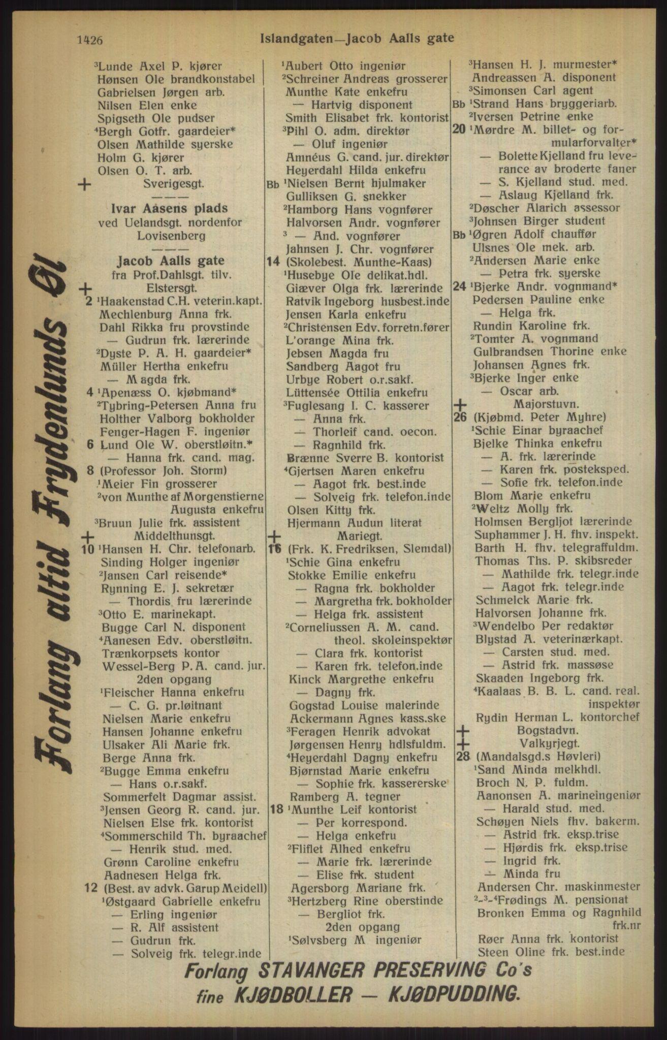 RA, Kristiania adressebok (publikasjon)*, 1915, s. 1426