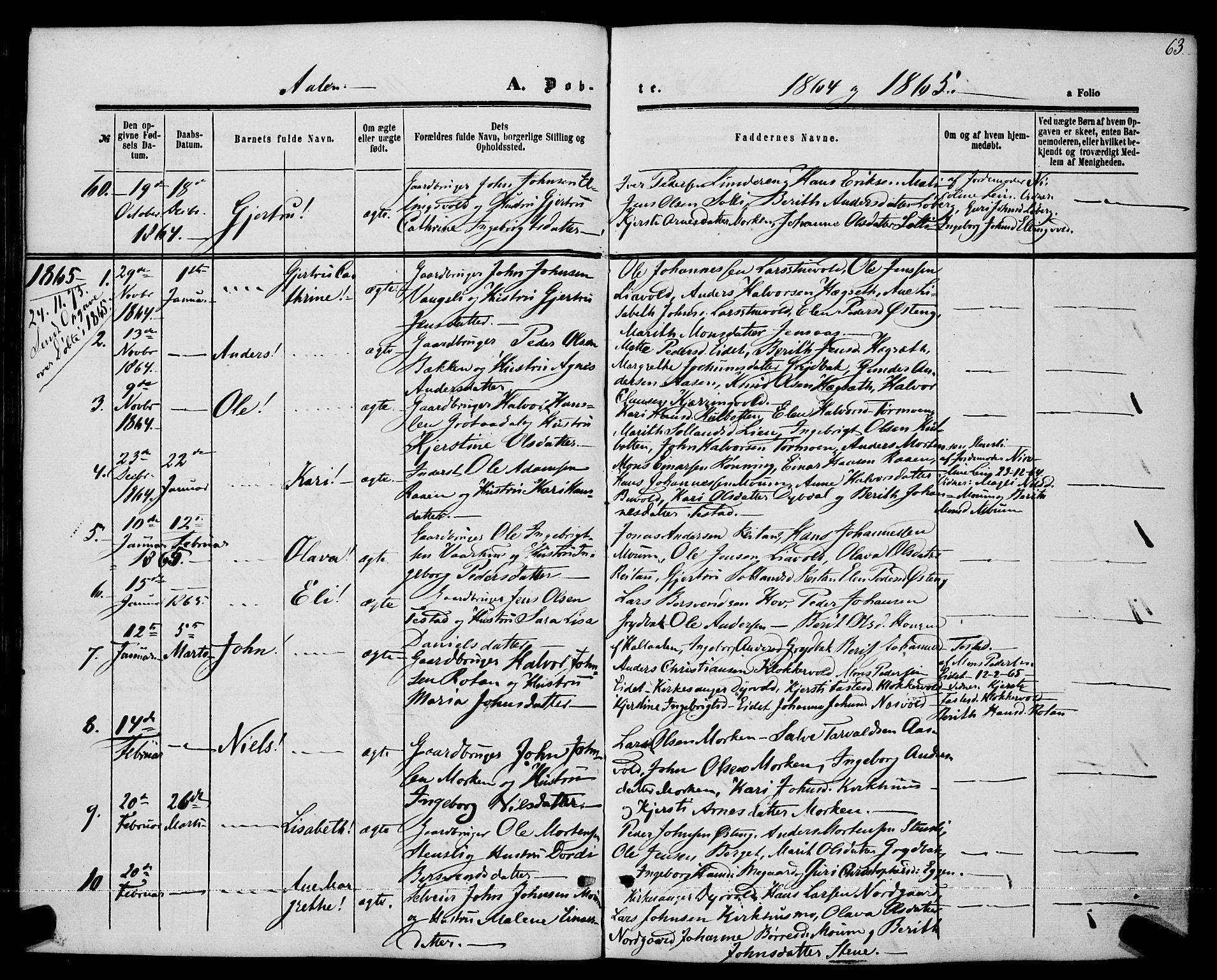 SAT, Ministerialprotokoller, klokkerbøker og fødselsregistre - Sør-Trøndelag, 685/L0968: Ministerialbok nr. 685A07 /3, 1860-1869, s. 63