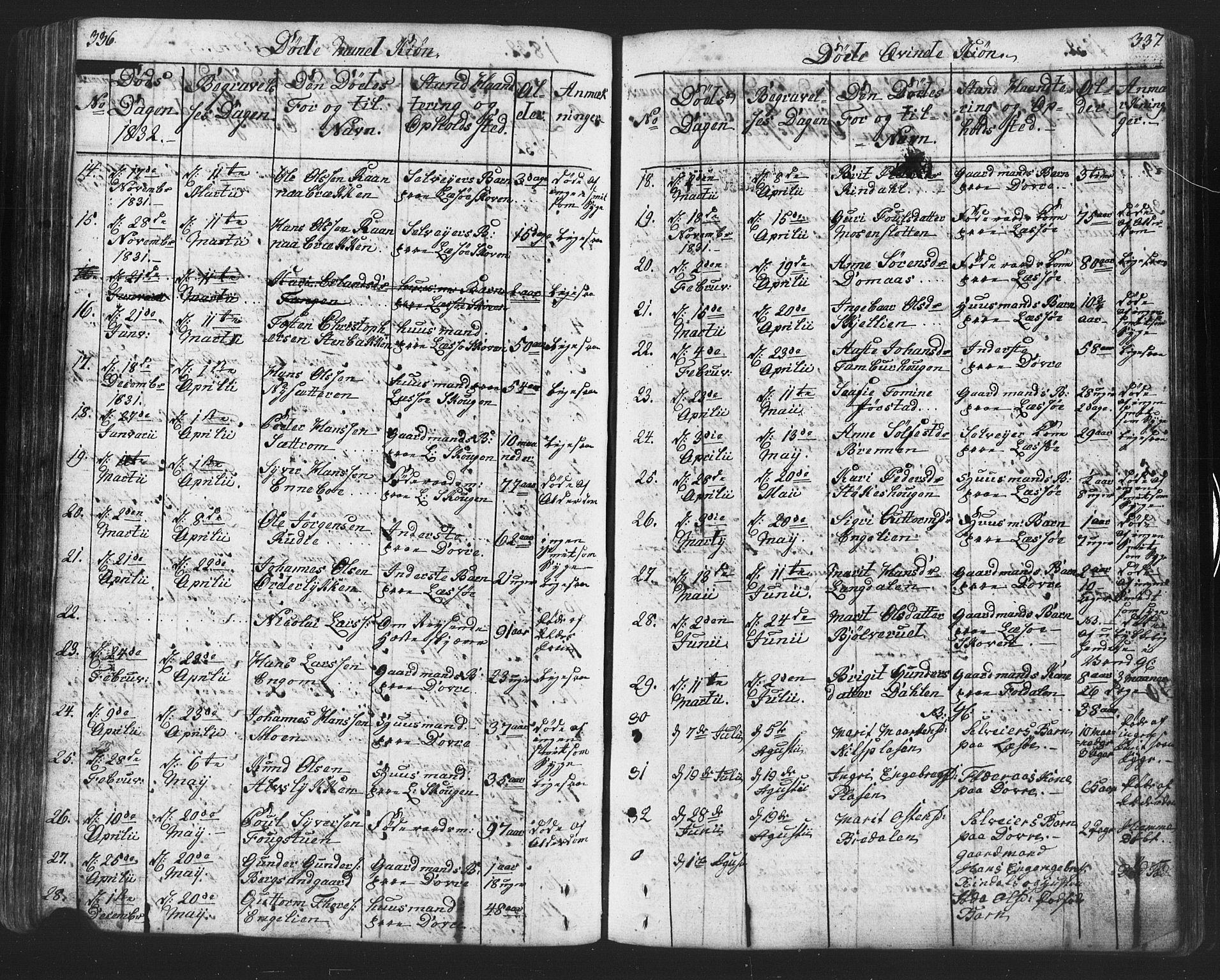 SAH, Lesja prestekontor, Klokkerbok nr. 2, 1832-1850, s. 336-337