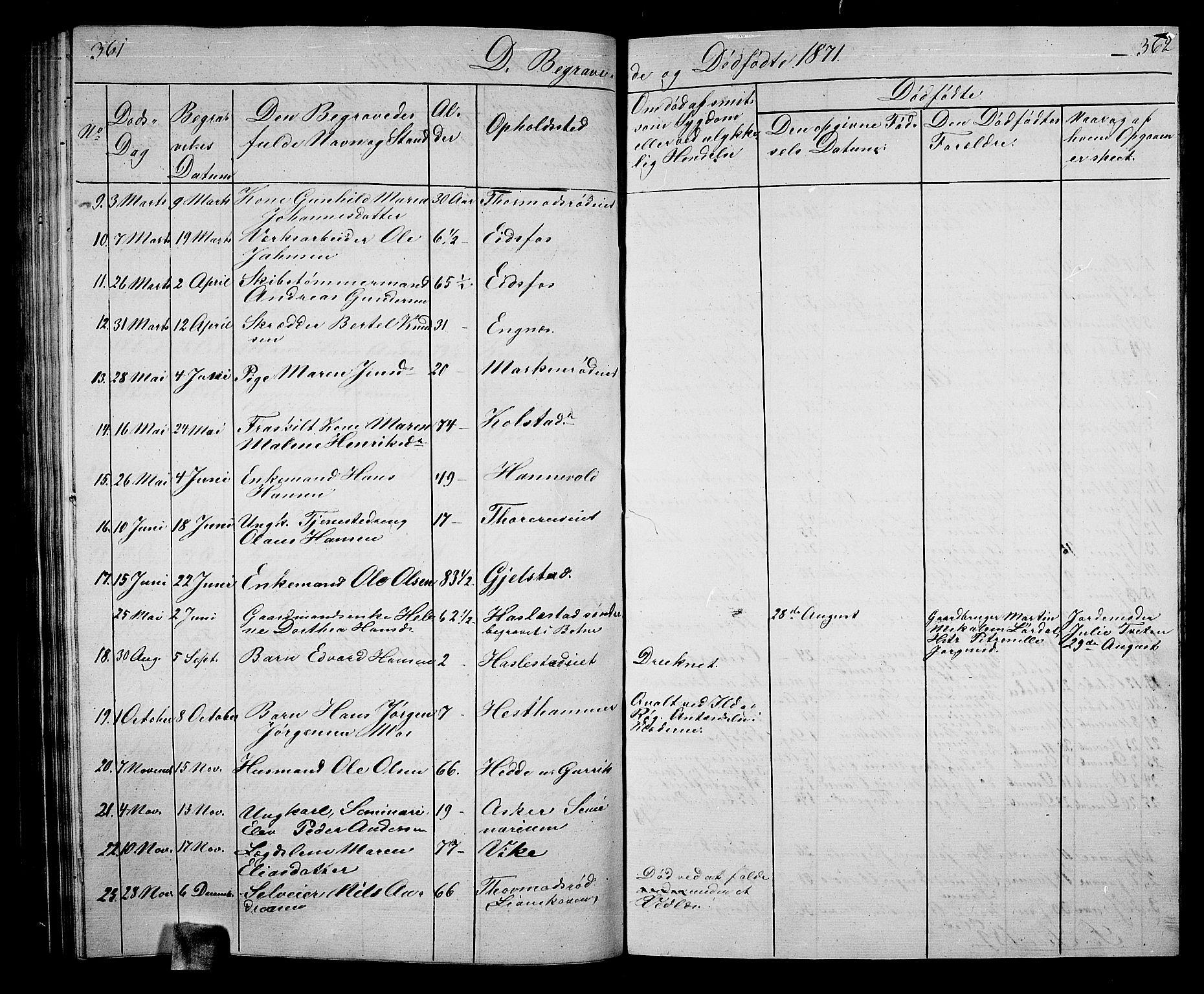 SAKO, Hof kirkebøker, G/Ga/L0002: Klokkerbok nr. I 2, 1859-1873, s. 361-362