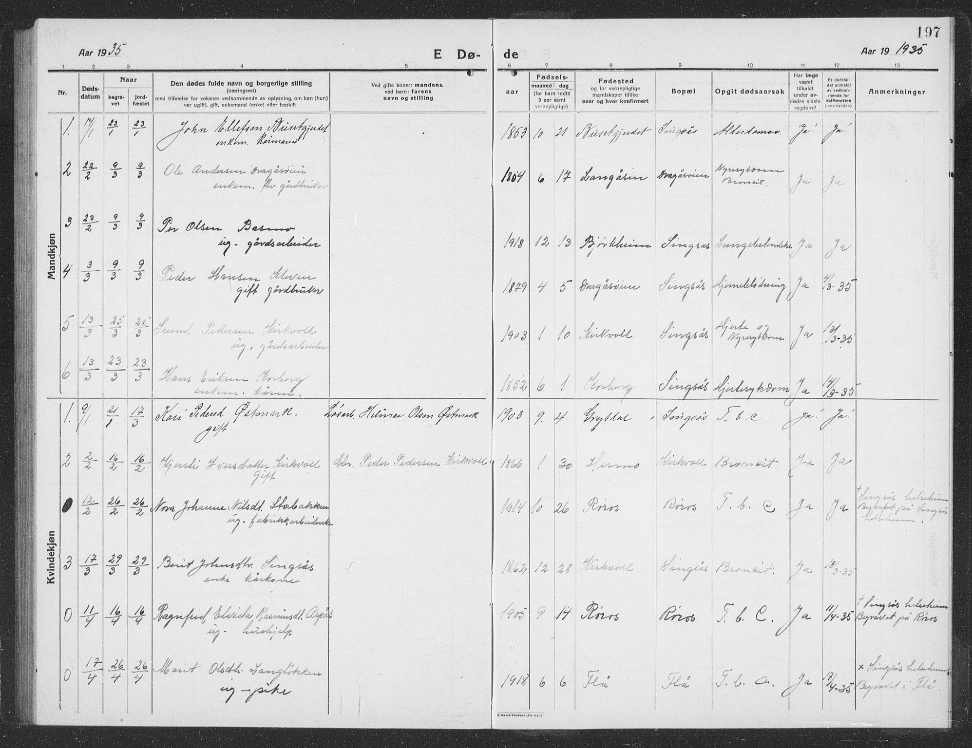 SAT, Ministerialprotokoller, klokkerbøker og fødselsregistre - Sør-Trøndelag, 688/L1030: Klokkerbok nr. 688C05, 1916-1939, s. 197