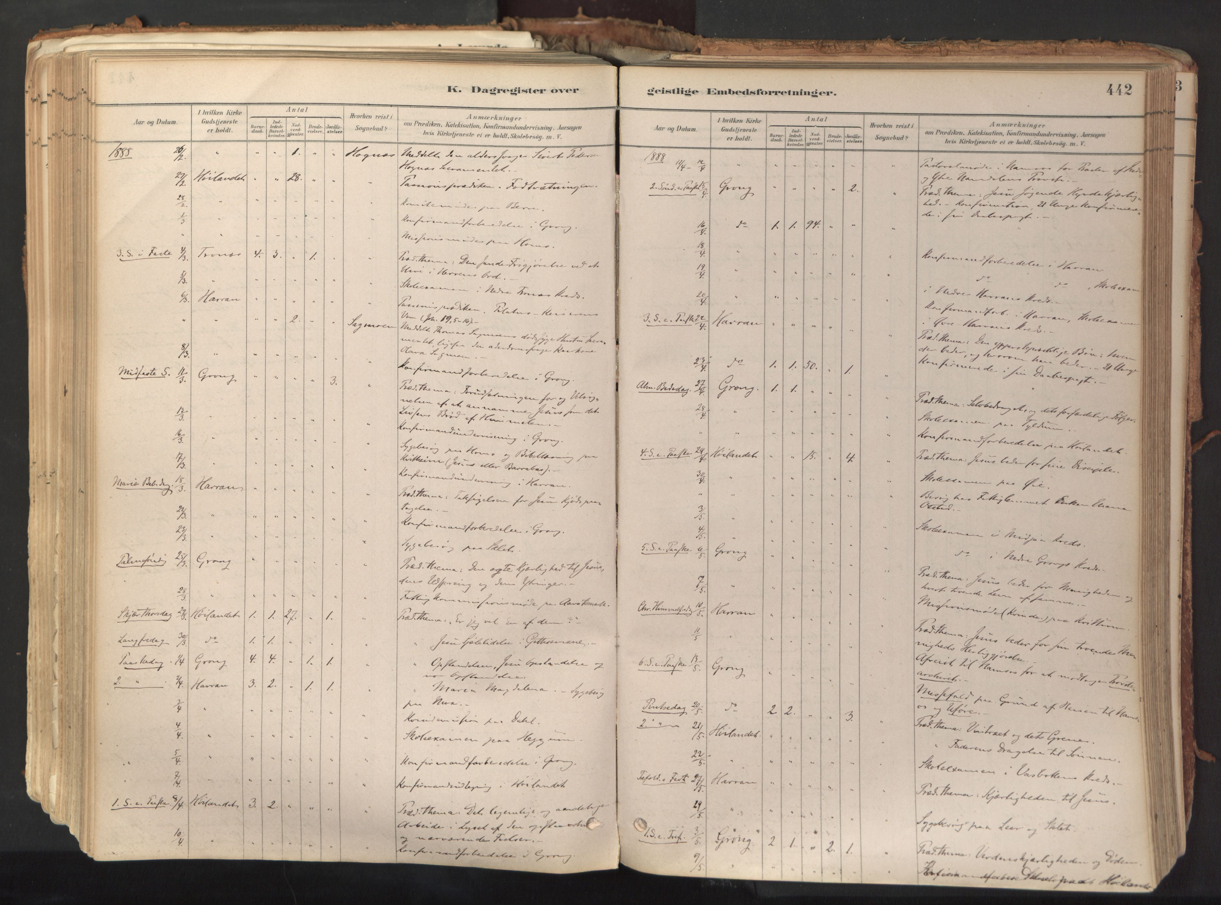SAT, Ministerialprotokoller, klokkerbøker og fødselsregistre - Nord-Trøndelag, 758/L0519: Ministerialbok nr. 758A04, 1880-1926, s. 442
