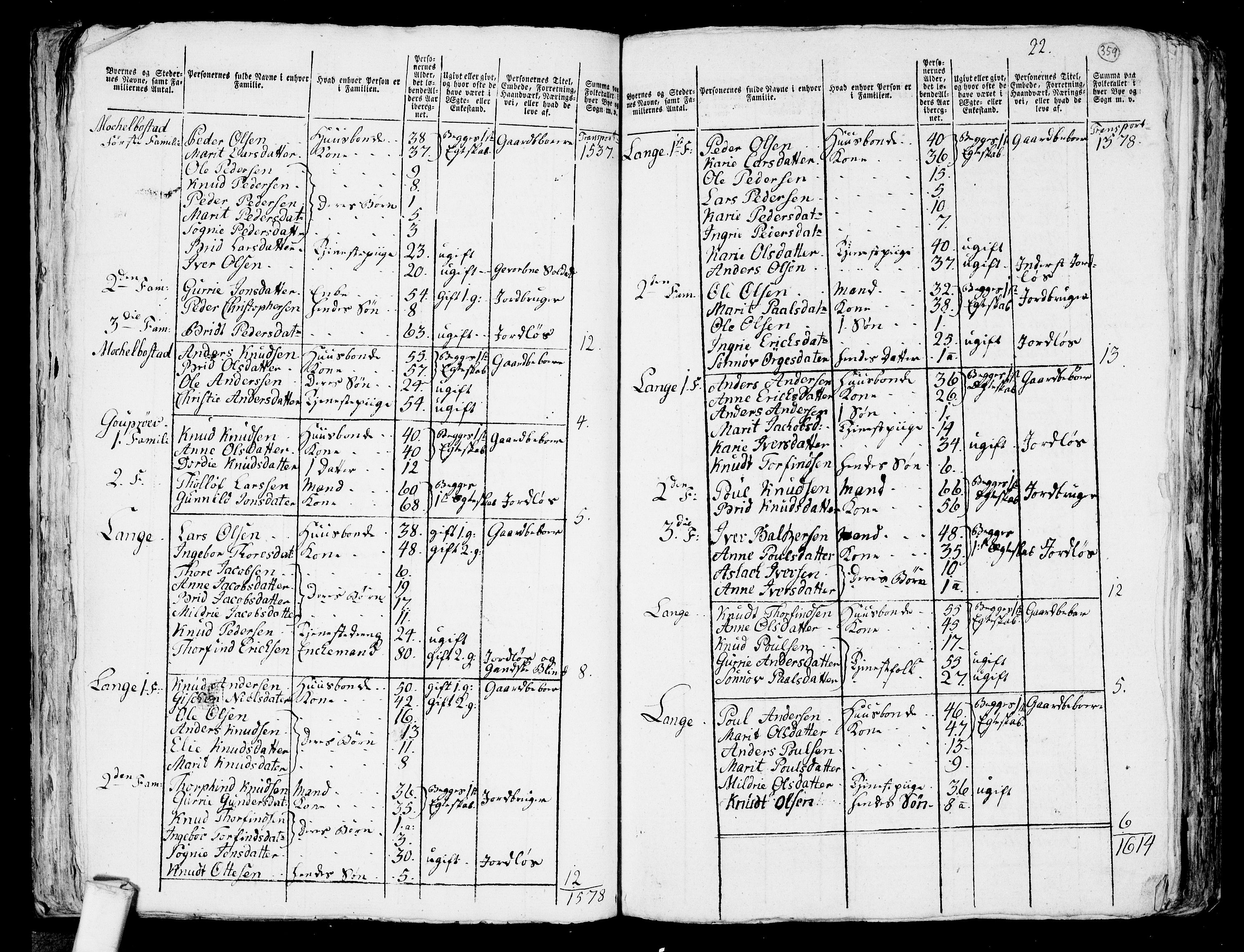 RA, Folketelling 1801 for 1543P Nesset prestegjeld, 1801, s. 358b-359a