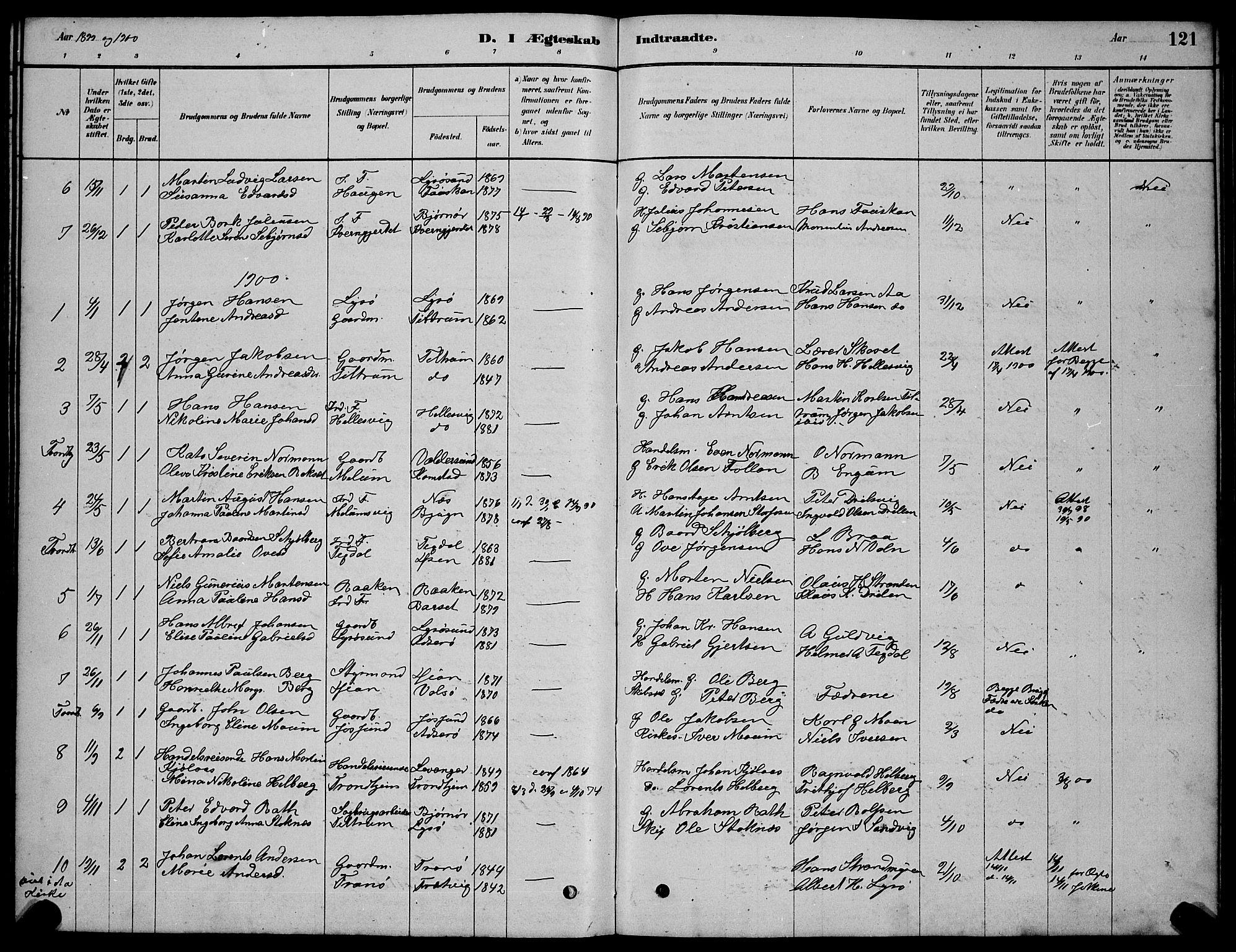 SAT, Ministerialprotokoller, klokkerbøker og fødselsregistre - Sør-Trøndelag, 654/L0665: Klokkerbok nr. 654C01, 1879-1901, s. 121