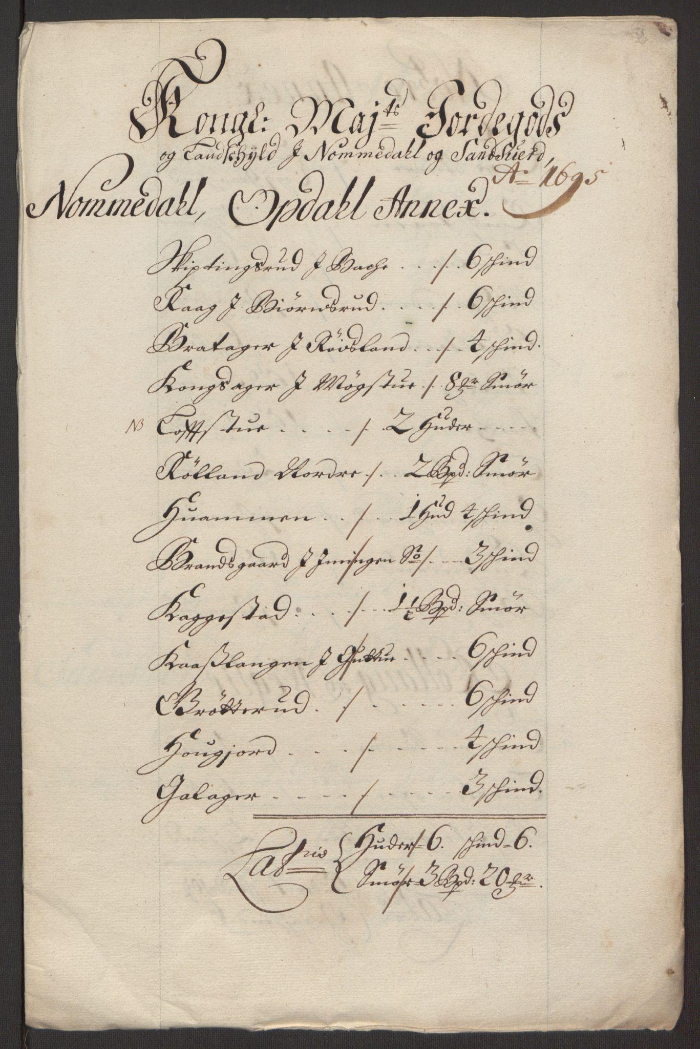 RA, Rentekammeret inntil 1814, Reviderte regnskaper, Fogderegnskap, R24/L1575: Fogderegnskap Numedal og Sandsvær, 1692-1695, s. 262