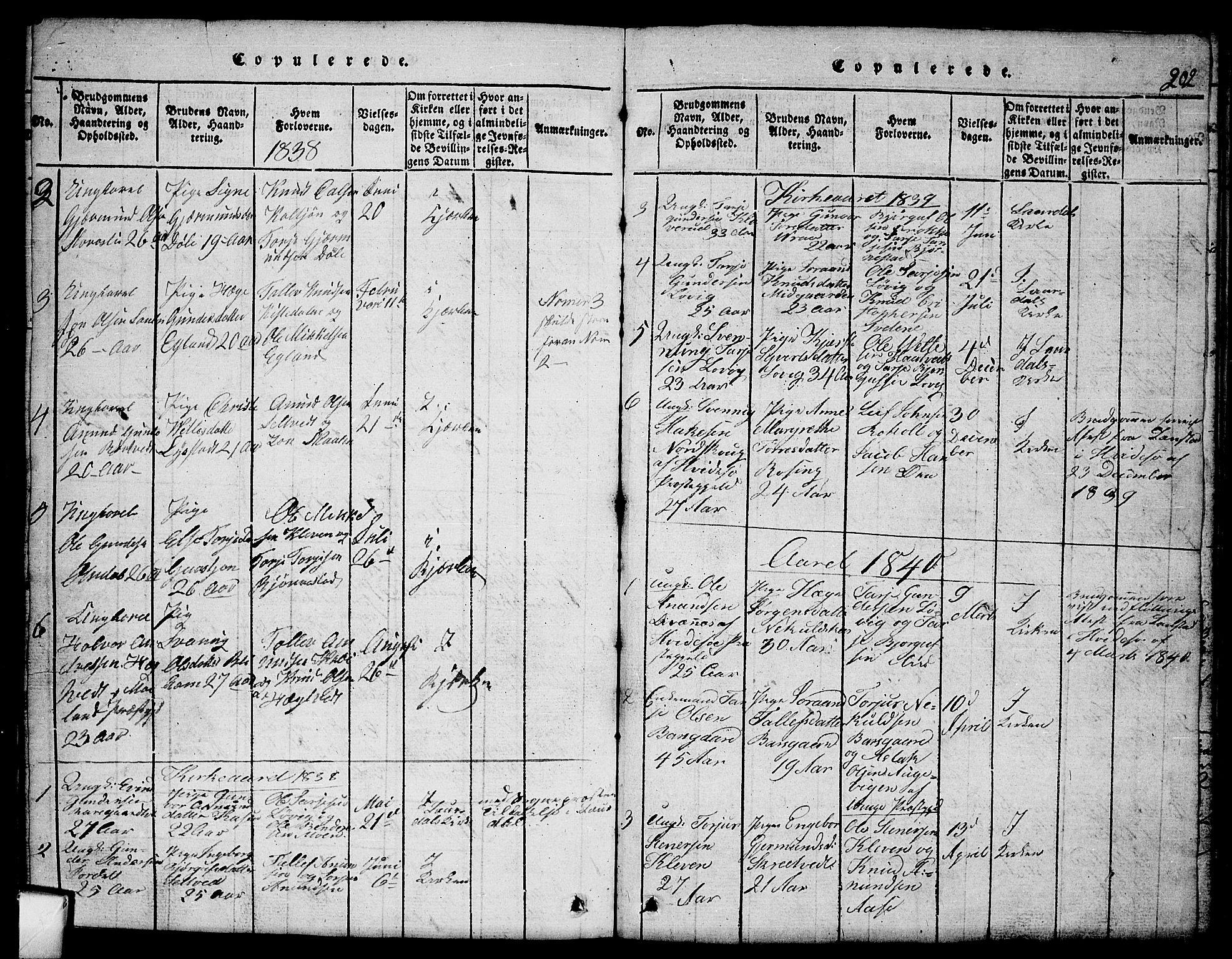 SAKO, Mo kirkebøker, G/Gb/L0001: Klokkerbok nr. II 1, 1814-1843, s. 202