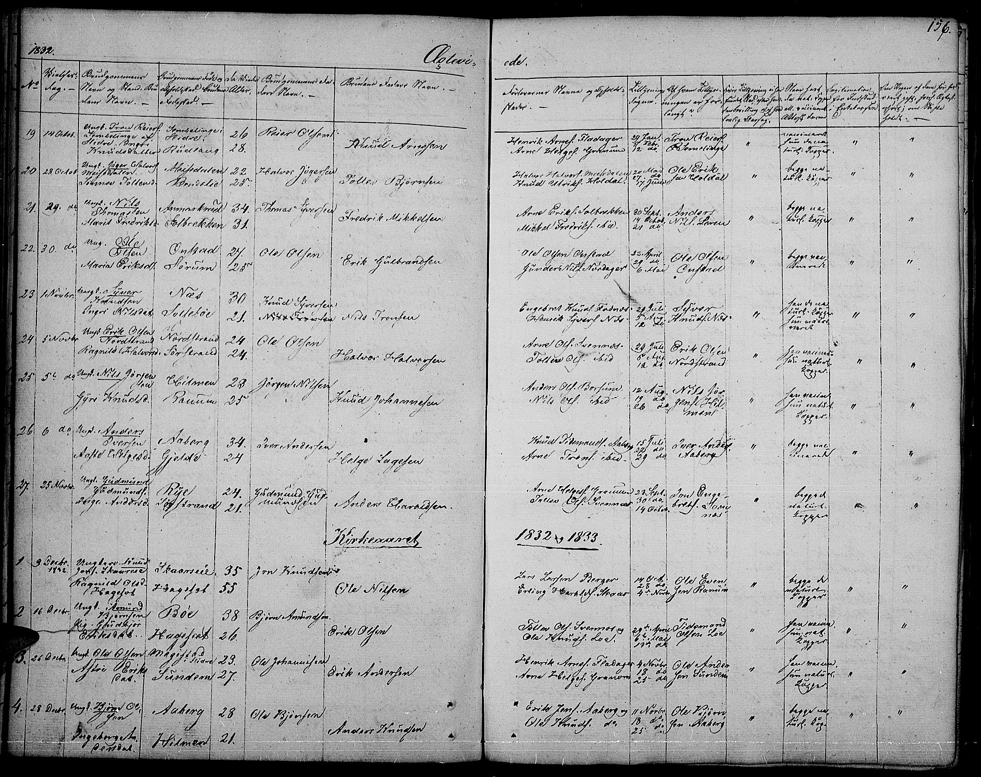 SAH, Nord-Aurdal prestekontor, Ministerialbok nr. 3, 1828-1841, s. 156