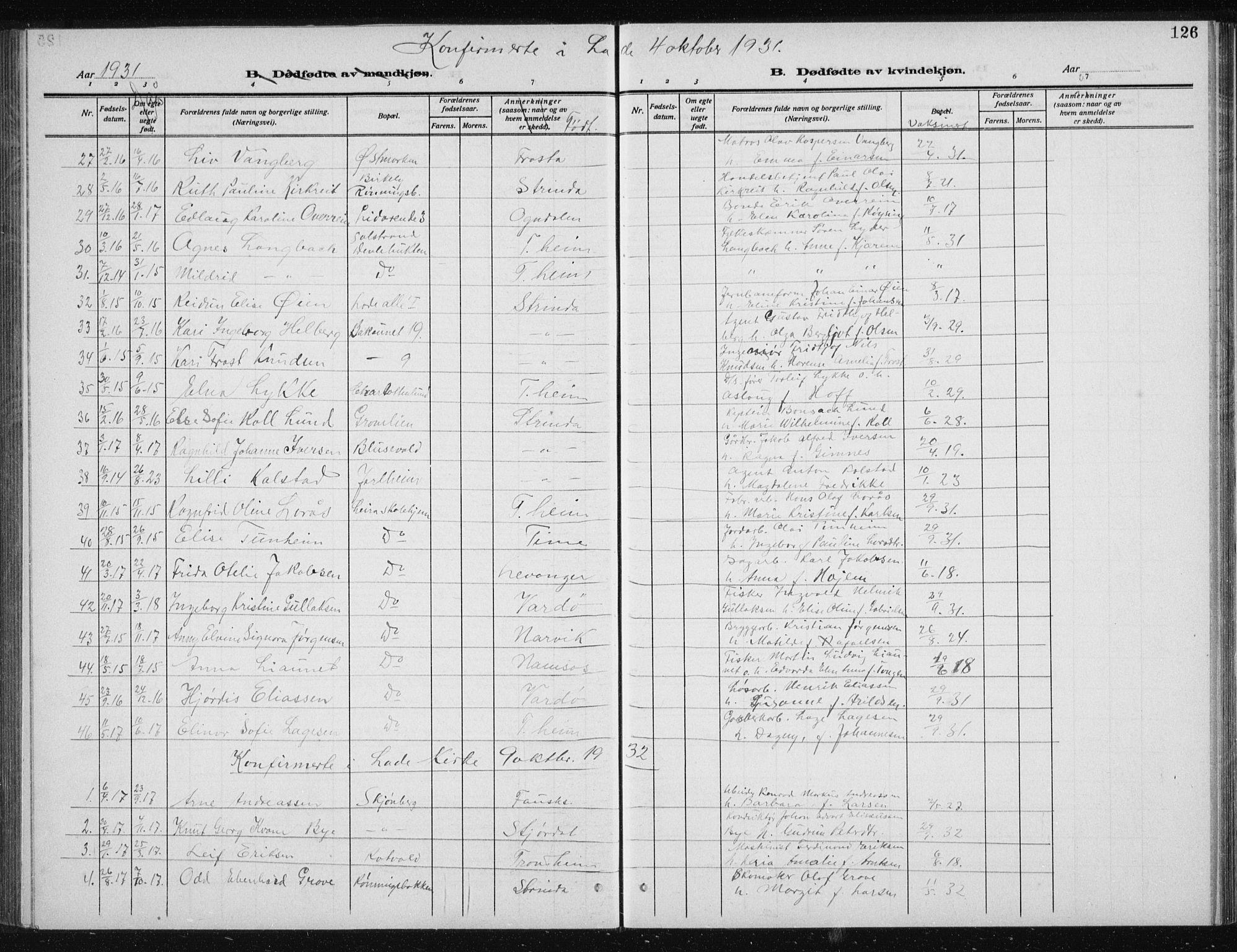SAT, Ministerialprotokoller, klokkerbøker og fødselsregistre - Sør-Trøndelag, 606/L0314: Klokkerbok nr. 606C10, 1911-1937, s. 126