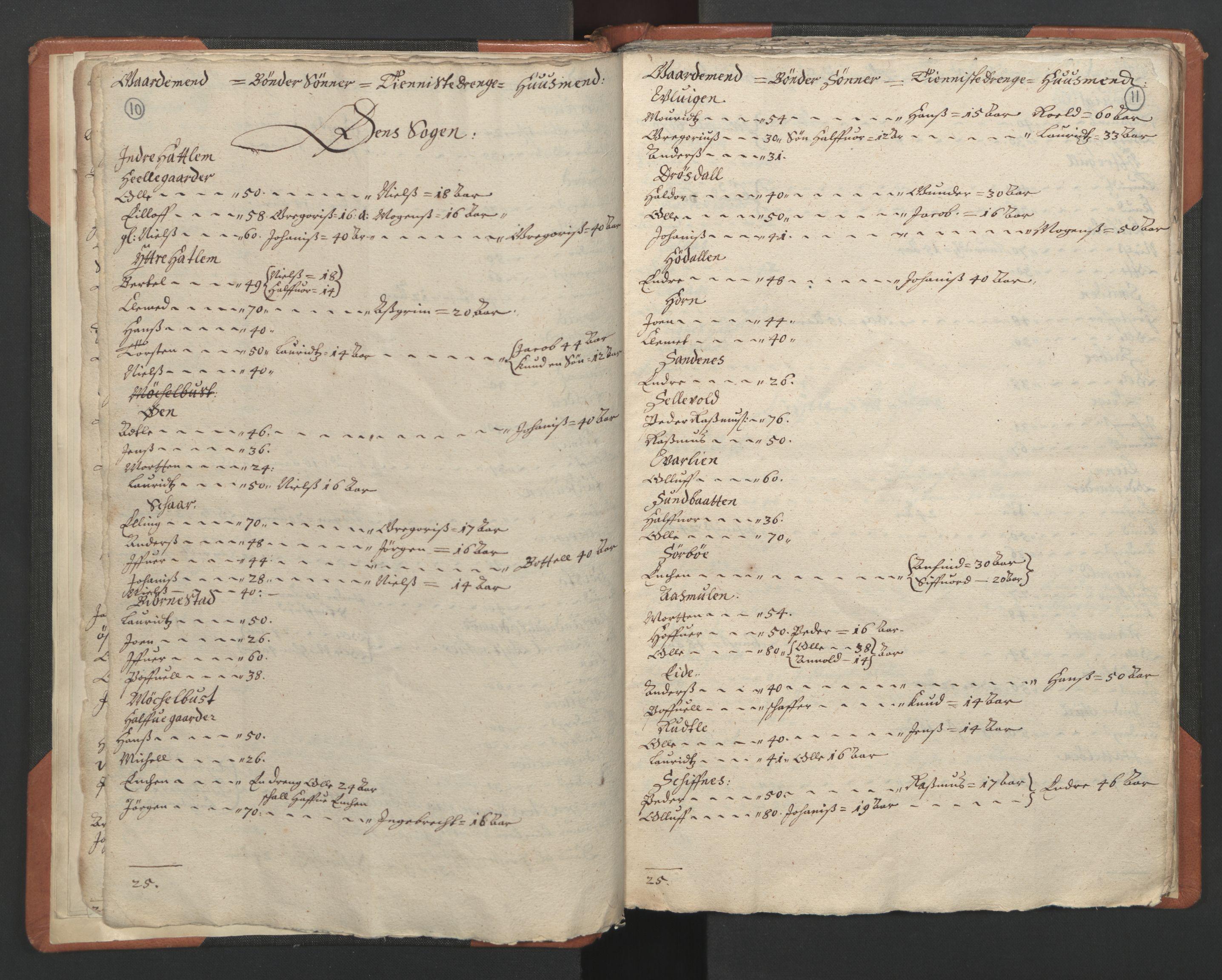 RA, Sogneprestenes manntall 1664-1666, nr. 24: Sunnfjord prosti, 1664-1666, s. 10-11