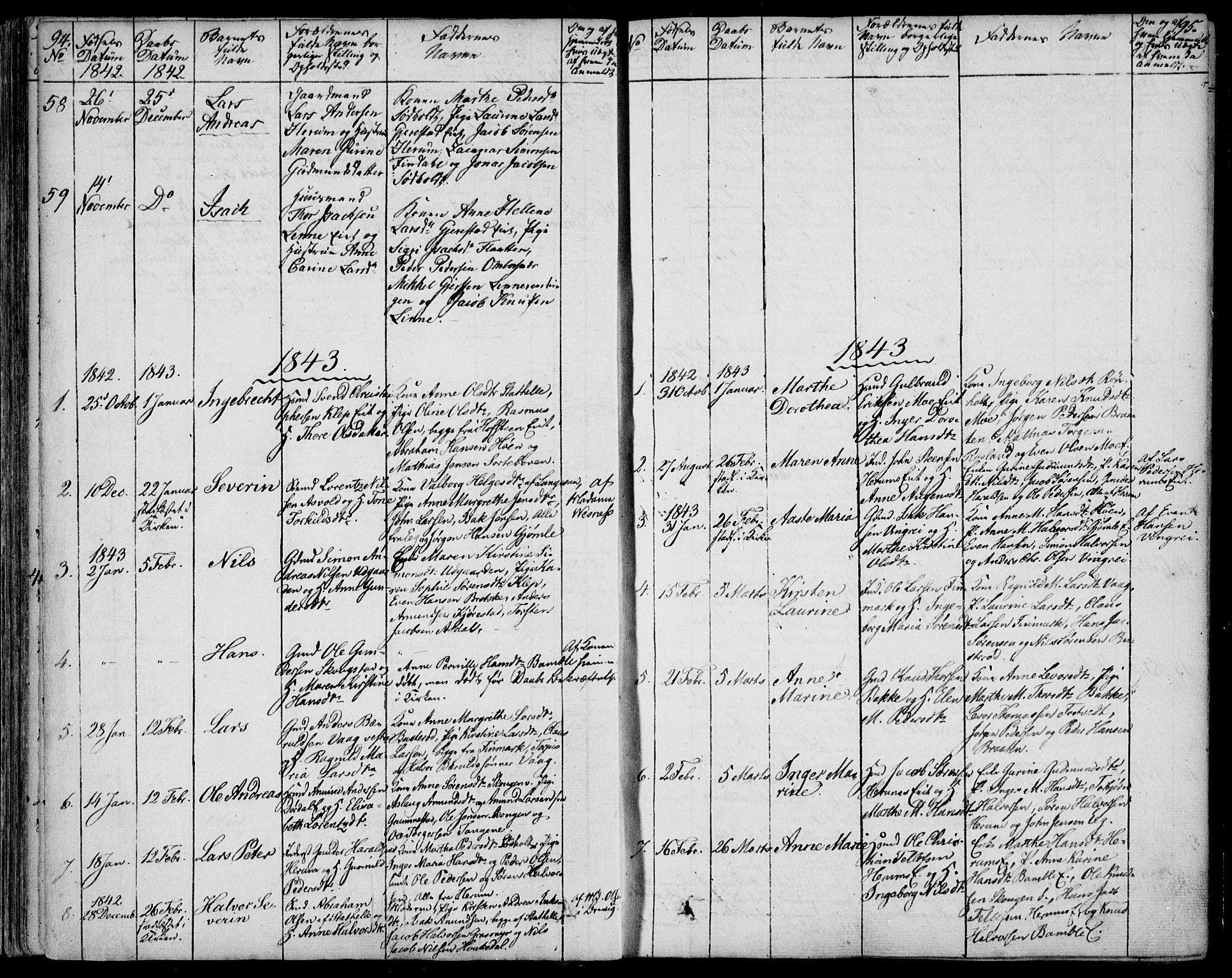 SAKO, Bamble kirkebøker, F/Fa/L0004: Ministerialbok nr. I 4, 1834-1853, s. 94-95