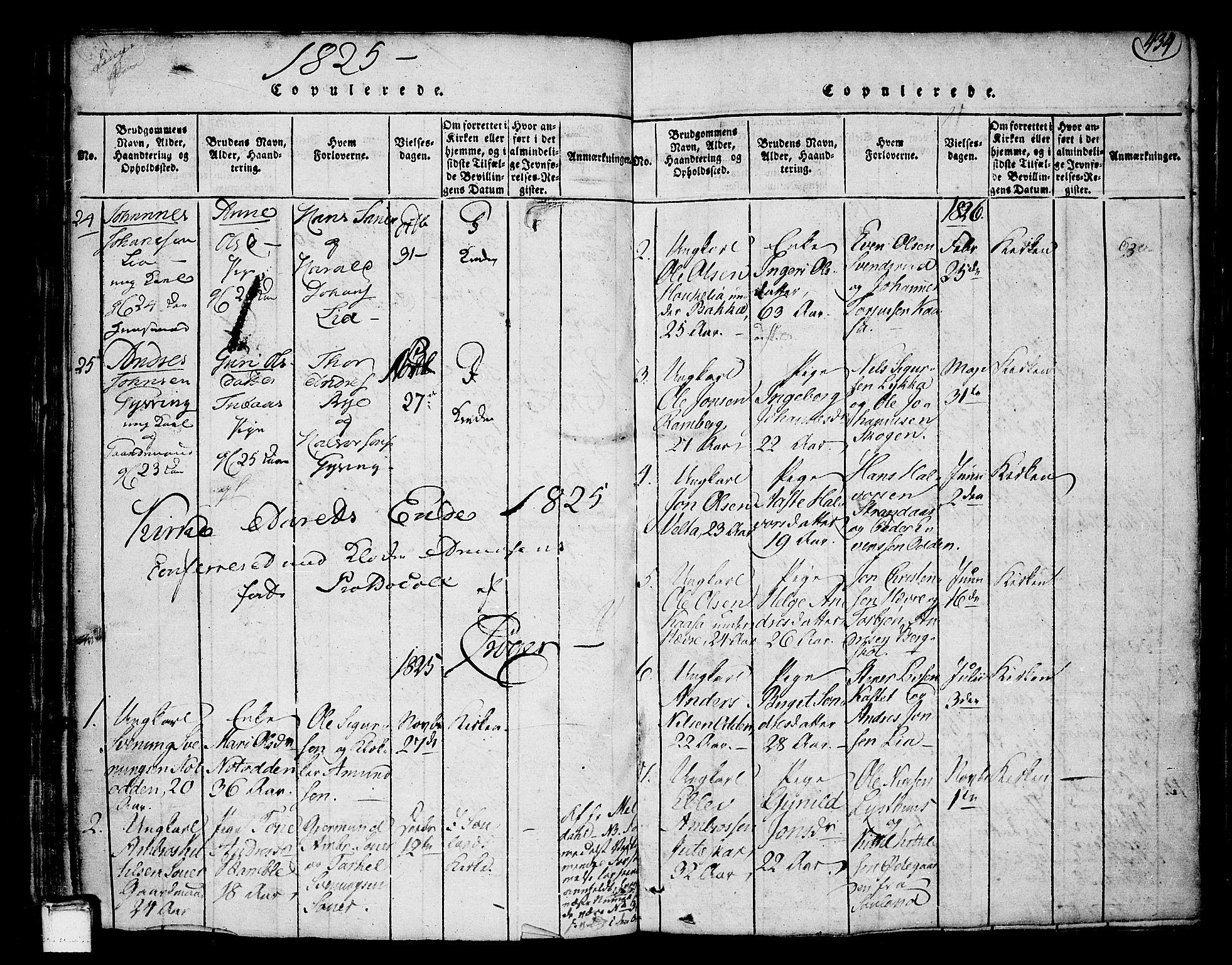 SAKO, Heddal kirkebøker, F/Fa/L0005: Ministerialbok nr. I 5, 1814-1837, s. 433-434