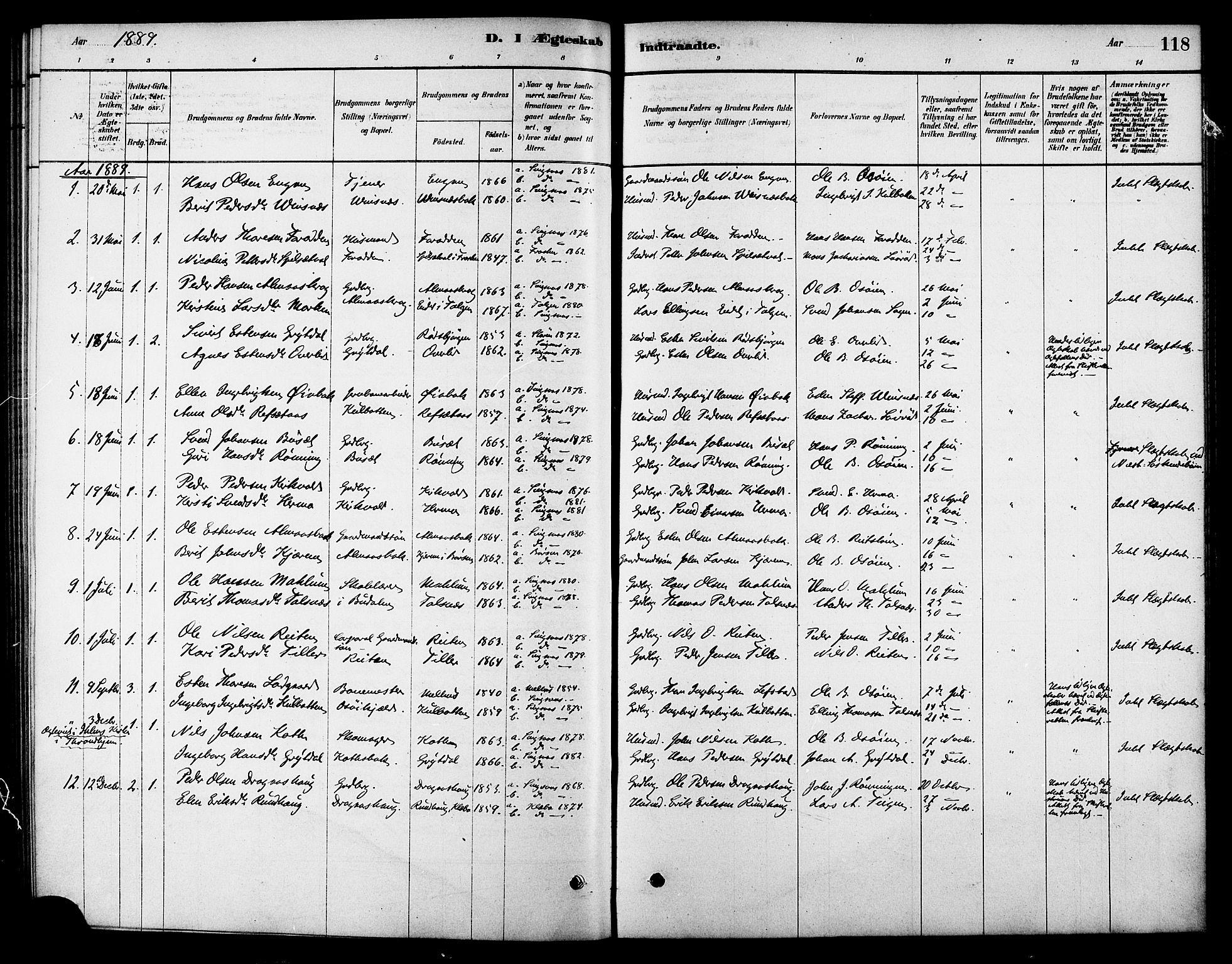SAT, Ministerialprotokoller, klokkerbøker og fødselsregistre - Sør-Trøndelag, 688/L1024: Ministerialbok nr. 688A01, 1879-1890, s. 118