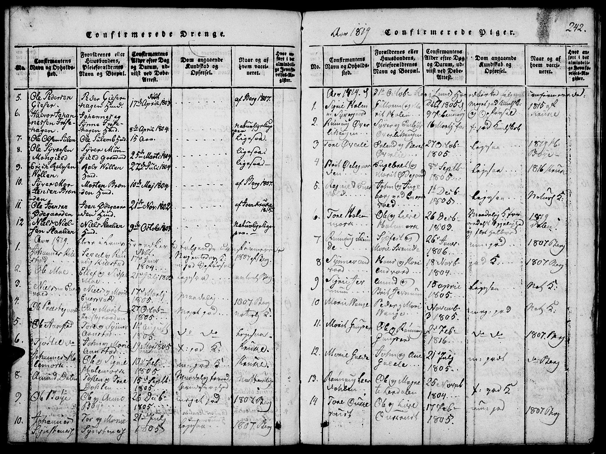 SAH, Lom prestekontor, L/L0001: Klokkerbok nr. 1, 1815-1836, s. 242