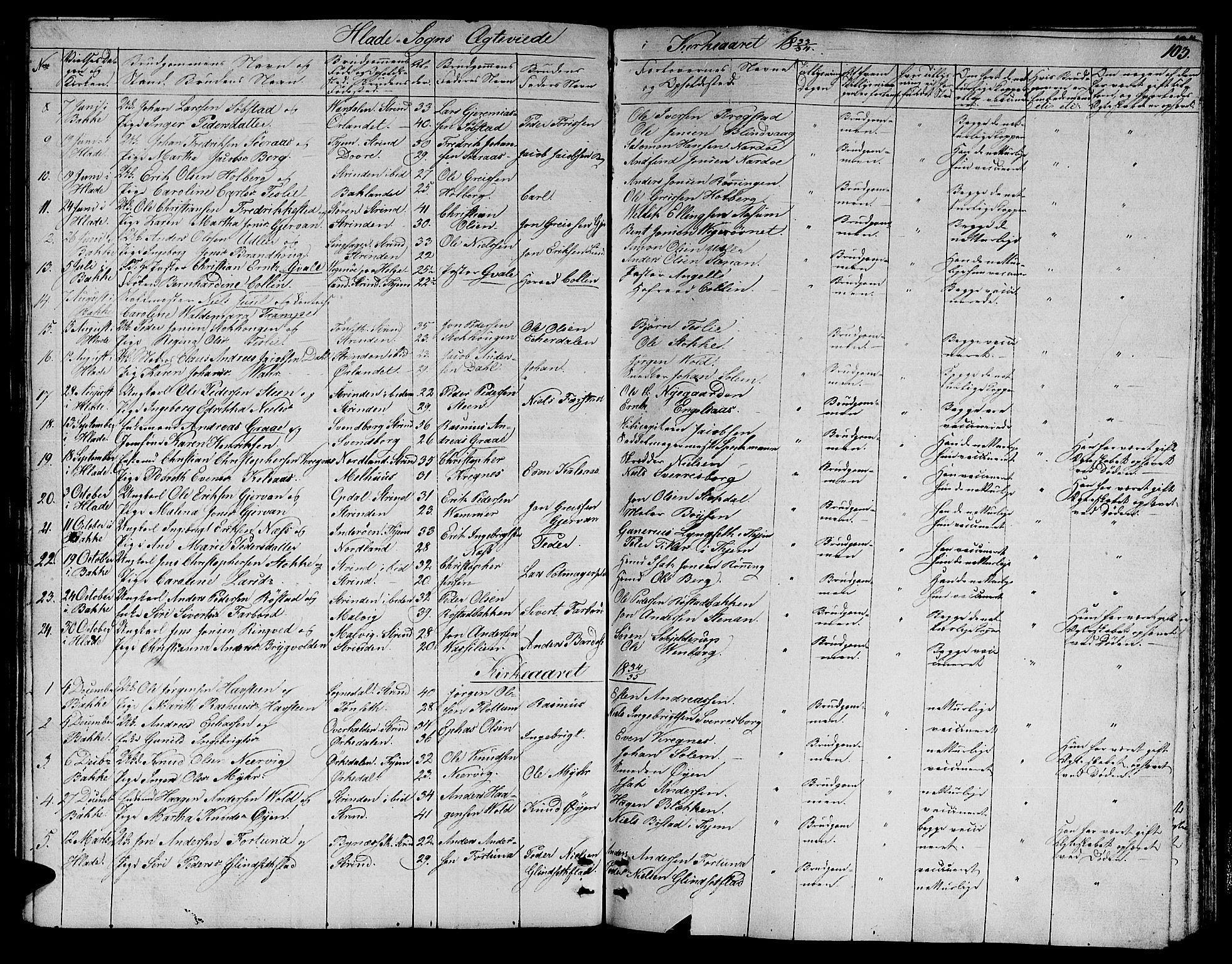 SAT, Ministerialprotokoller, klokkerbøker og fødselsregistre - Sør-Trøndelag, 606/L0308: Klokkerbok nr. 606C04, 1829-1840, s. 103
