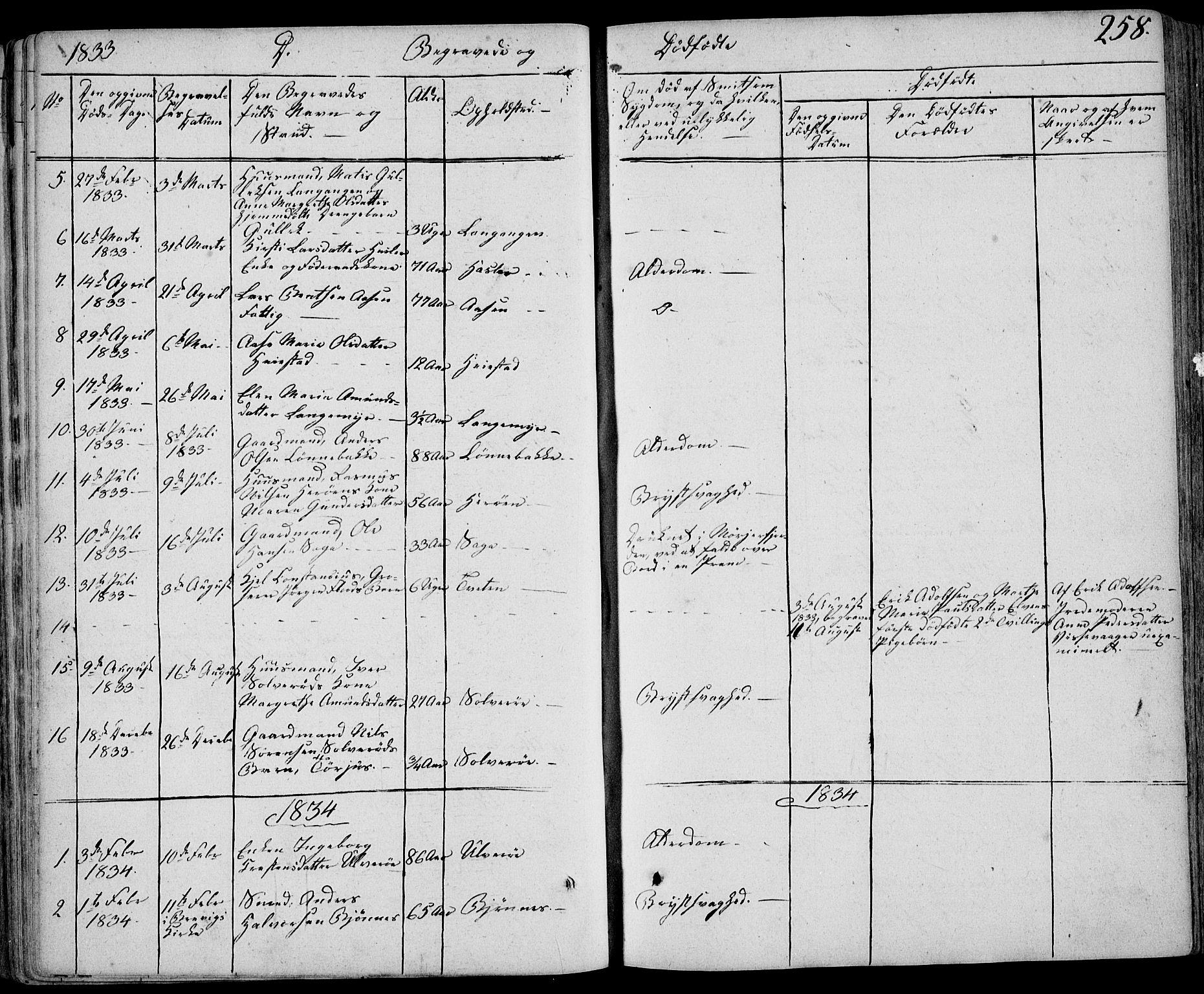 SAKO, Eidanger kirkebøker, F/Fa/L0008: Ministerialbok nr. 8, 1831-1858, s. 258
