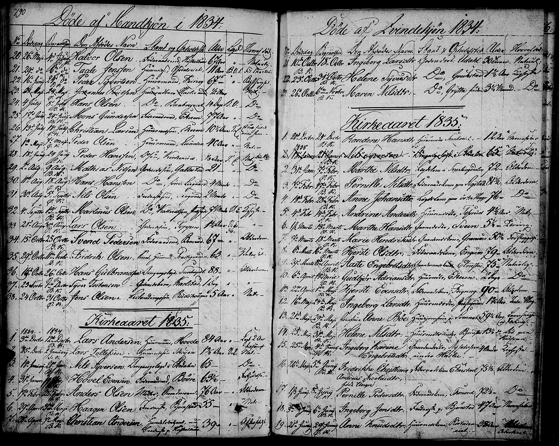 SAH, Biri prestekontor, Ministerialbok nr. 4, 1829-1842, s. 190