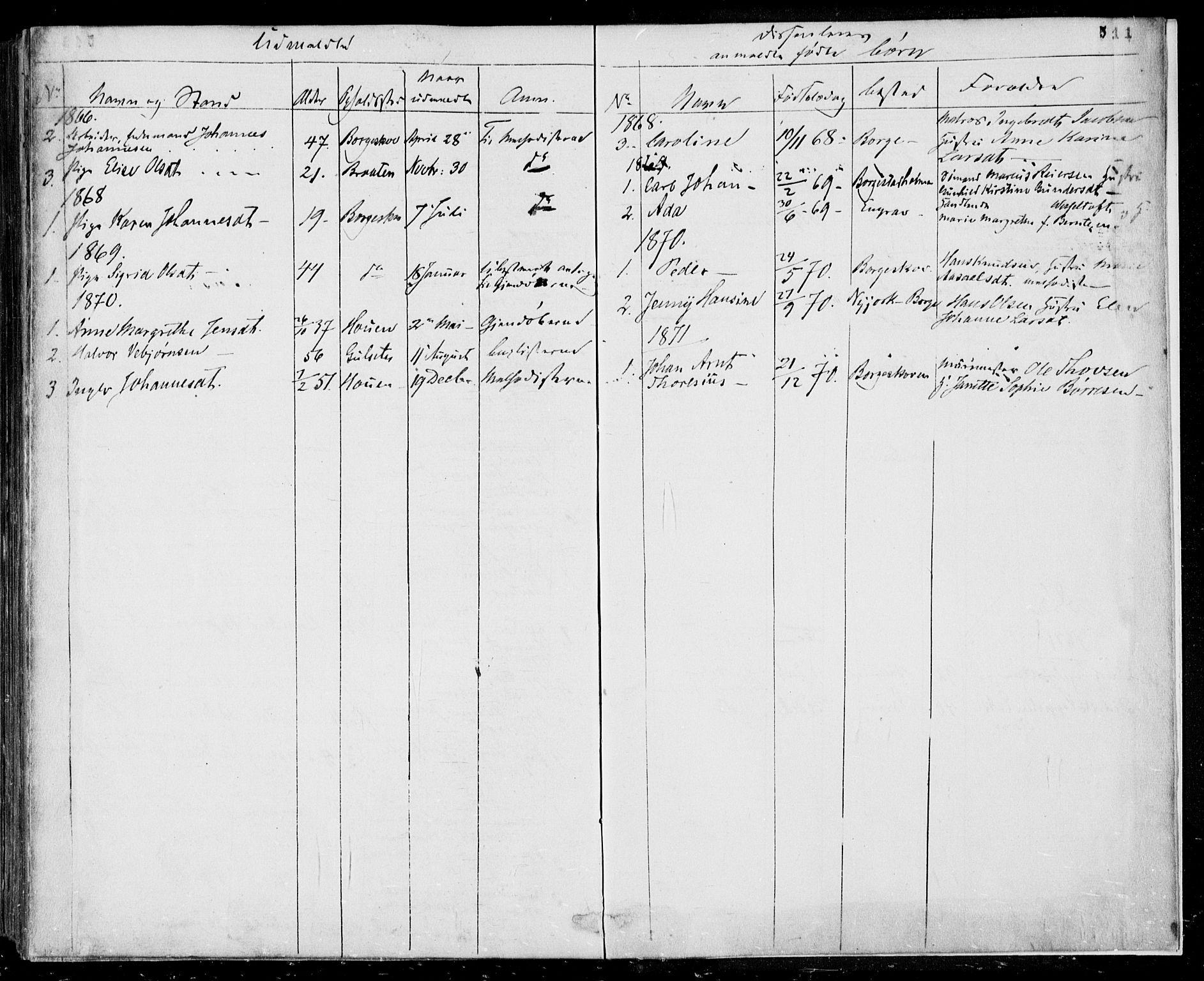 SAKO, Gjerpen kirkebøker, F/Fa/L0008b: Ministerialbok nr. 8B, 1857-1871, s. 511