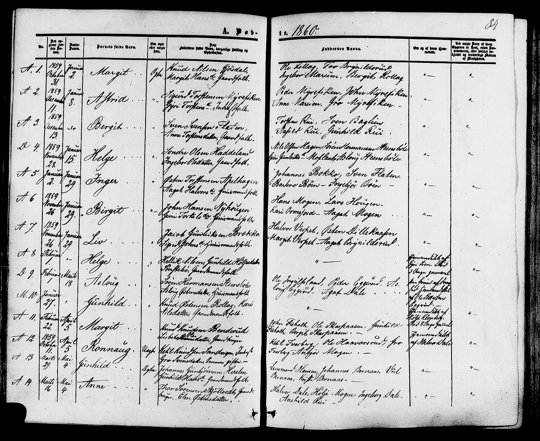 SAKO, Tinn kirkebøker, F/Fa/L0006: Ministerialbok nr. I 6, 1857-1878, s. 84