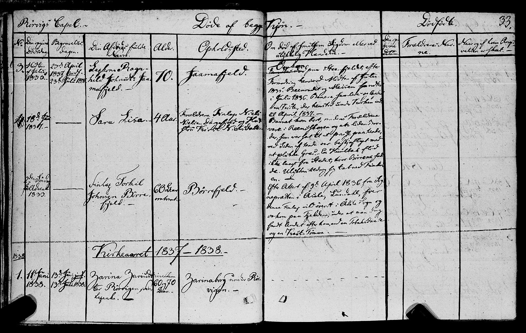 SAT, Ministerialprotokoller, klokkerbøker og fødselsregistre - Nord-Trøndelag, 762/L0538: Ministerialbok nr. 762A02 /1, 1833-1879, s. 33