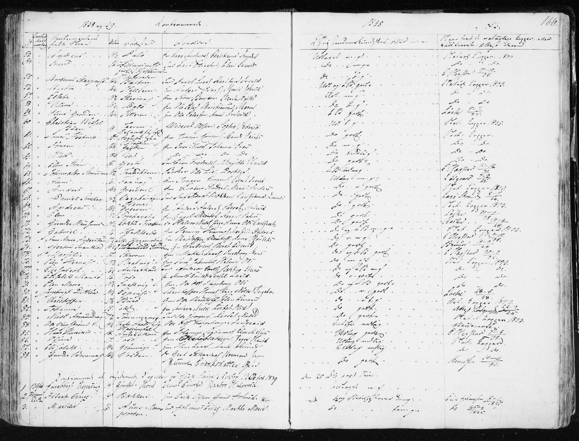 SAT, Ministerialprotokoller, klokkerbøker og fødselsregistre - Sør-Trøndelag, 634/L0528: Ministerialbok nr. 634A04, 1827-1842, s. 166