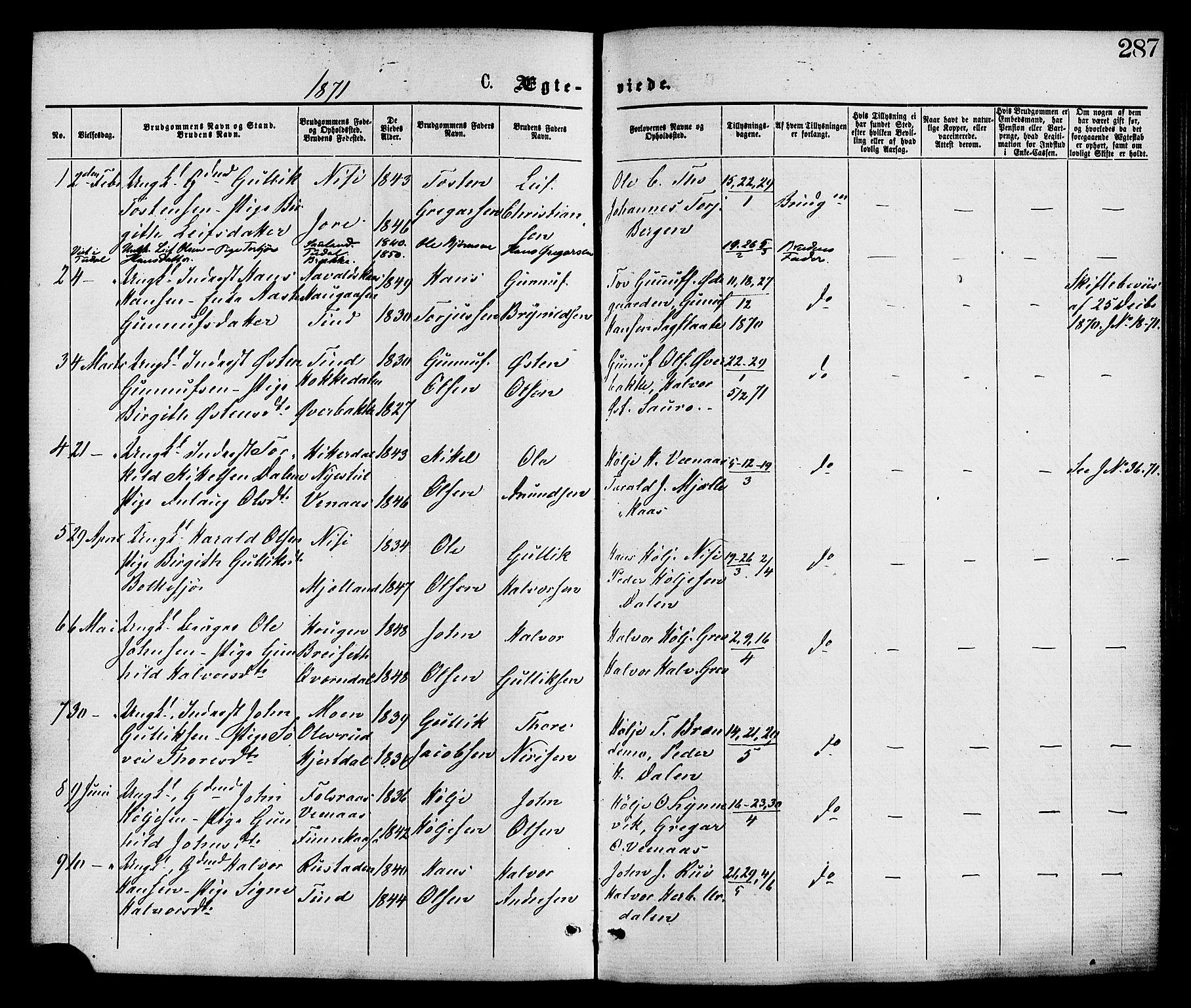 SAKO, Gransherad kirkebøker, F/Fa/L0004: Ministerialbok nr. I 4, 1871-1886, s. 287