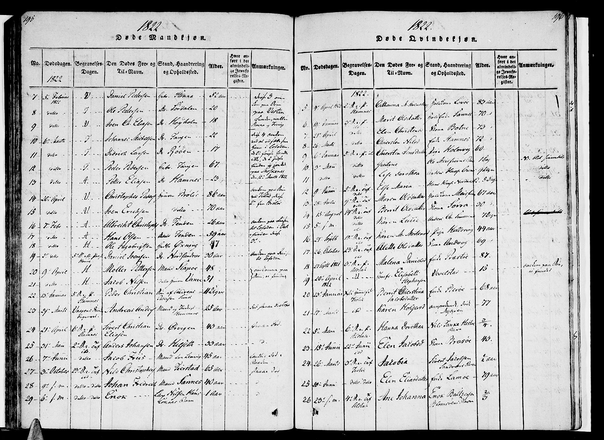 SAT, Ministerialprotokoller, klokkerbøker og fødselsregistre - Nordland, 830/L0445: Ministerialbok nr. 830A09, 1820-1830, s. 195-196