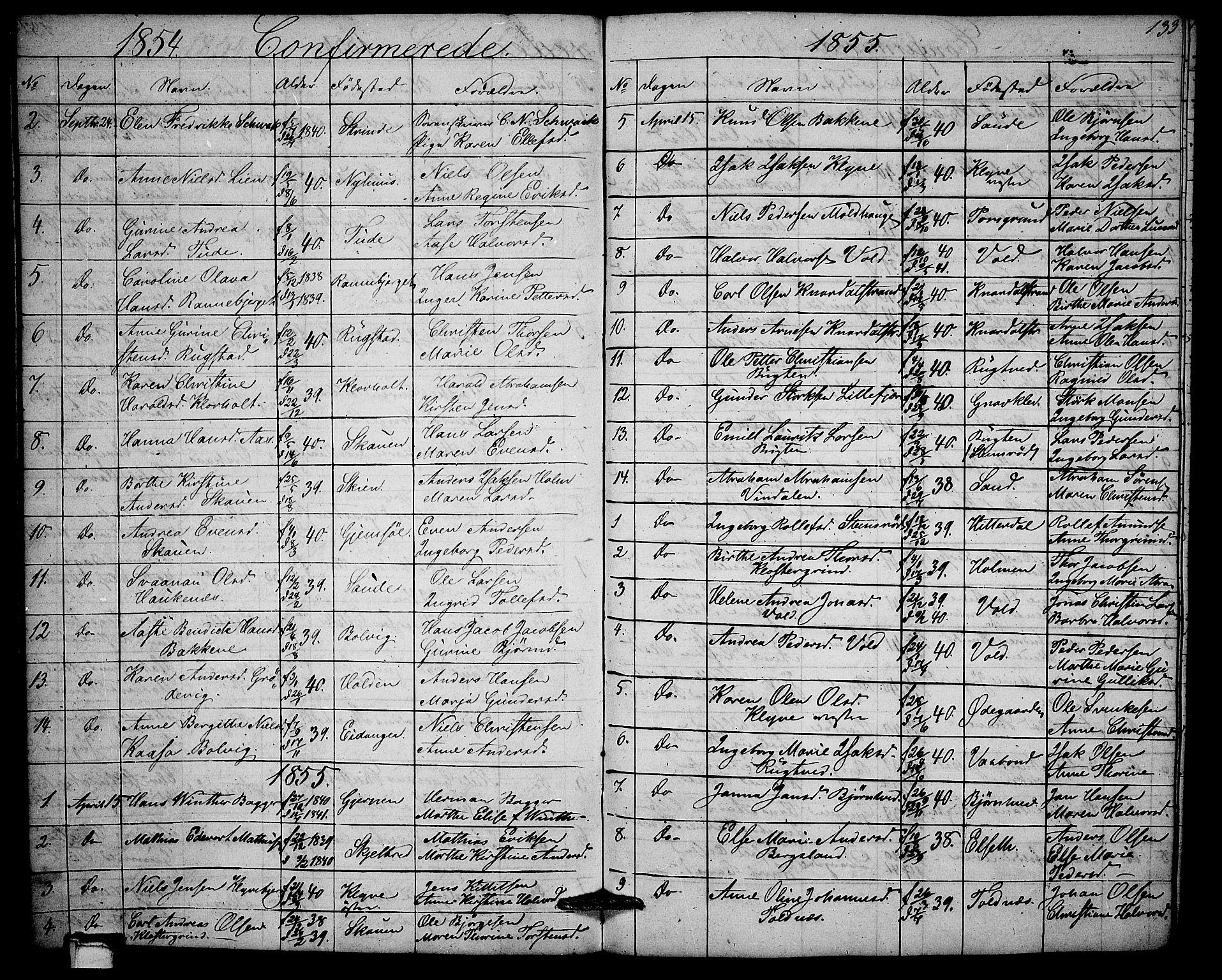 SAKO, Solum kirkebøker, G/Ga/L0003: Klokkerbok nr. I 3, 1848-1859, s. 133