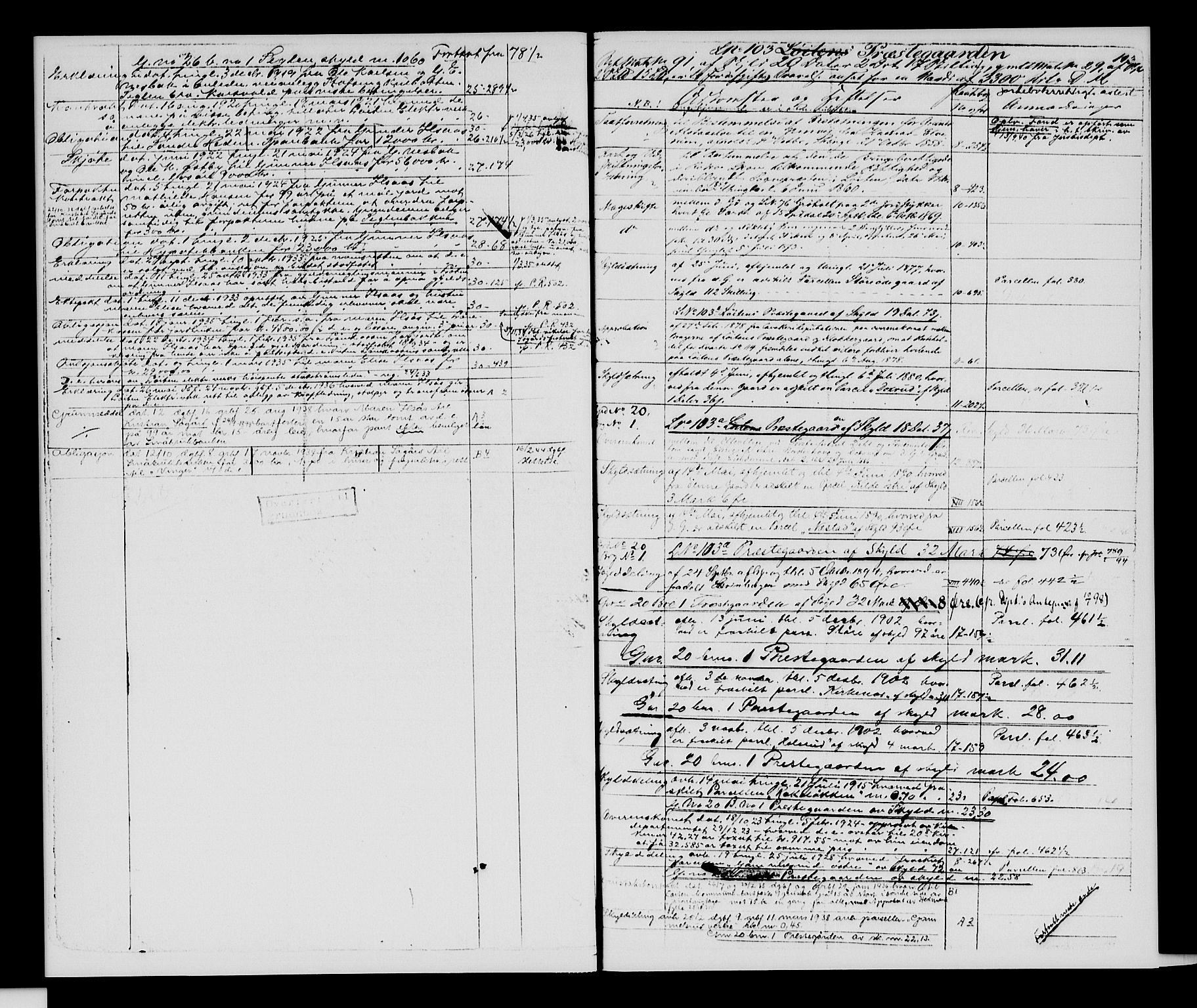SAH, Sør-Hedmark sorenskriveri, H/Ha/Hac/Hacc/L0001: Panteregister nr. 3.1, 1855-1943, s. 113