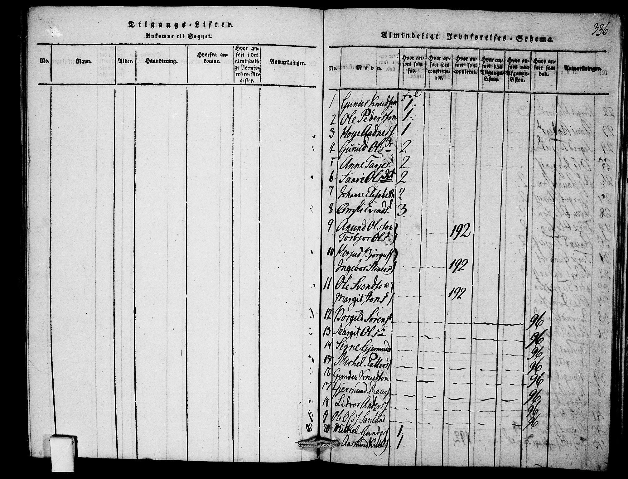 SAKO, Mo kirkebøker, F/Fb/L0001: Ministerialbok nr. II 1, 1814-1844, s. 336